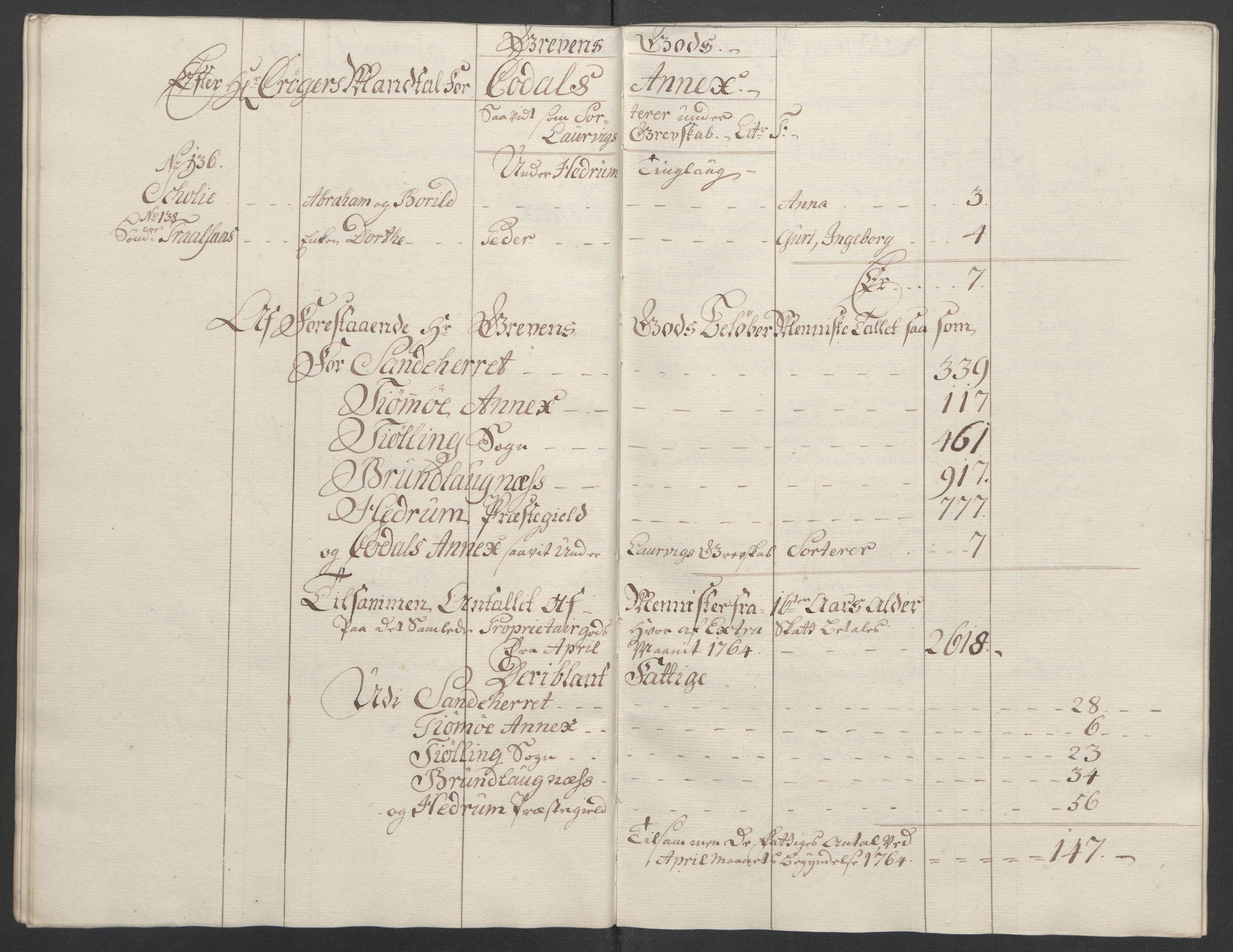 RA, Rentekammeret inntil 1814, Reviderte regnskaper, Fogderegnskap, R33/L2033: Ekstraskatten Larvik grevskap, 1762-1764, s. 517