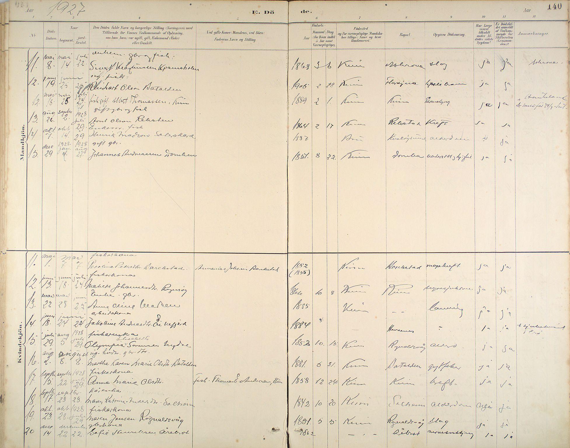 Kinn Sokneprestembete, Ministerialbok nr. B 3, 1886-1936, s. 140