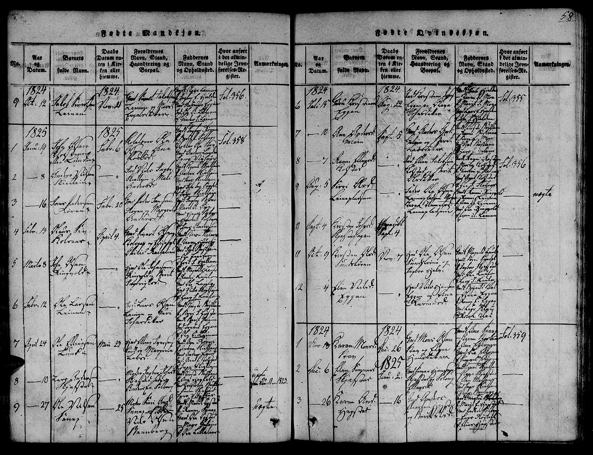 SAT, Ministerialprotokoller, klokkerbøker og fødselsregistre - Sør-Trøndelag, 691/L1067: Ministerialbok nr. 691A03 /3, 1816-1826, s. 58
