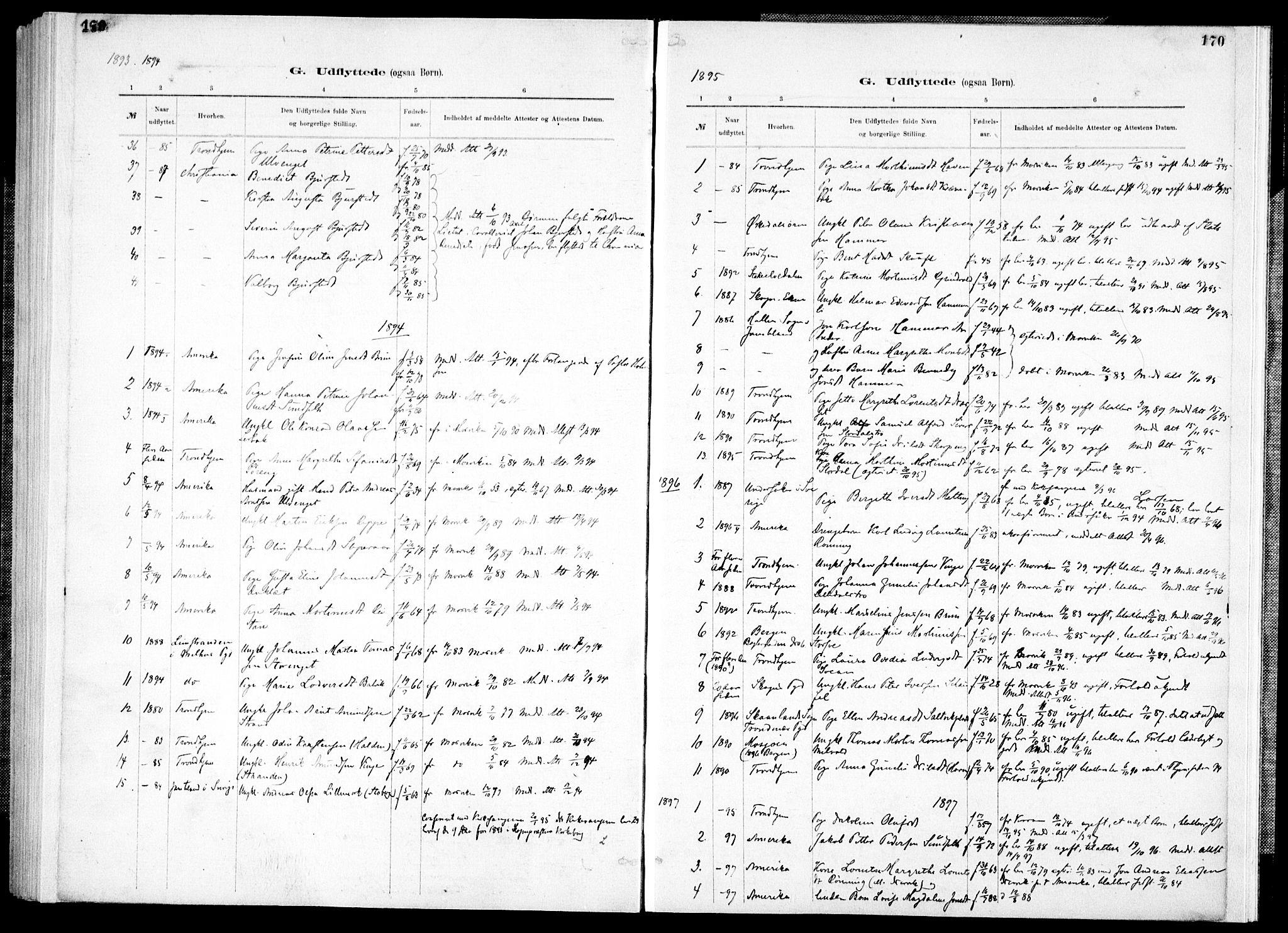 SAT, Ministerialprotokoller, klokkerbøker og fødselsregistre - Nord-Trøndelag, 733/L0325: Ministerialbok nr. 733A04, 1884-1908, s. 170