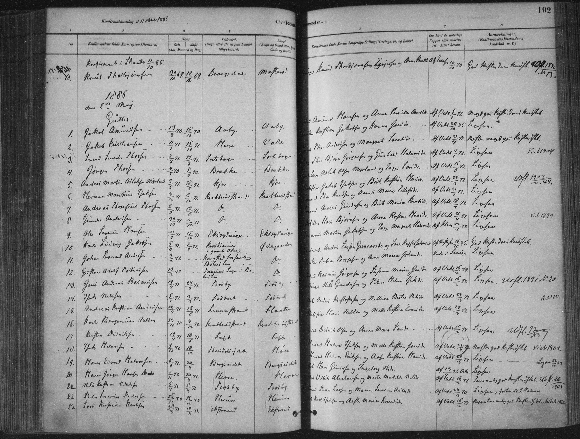 SAKO, Bamble kirkebøker, F/Fa/L0007: Ministerialbok nr. I 7, 1878-1888, s. 192