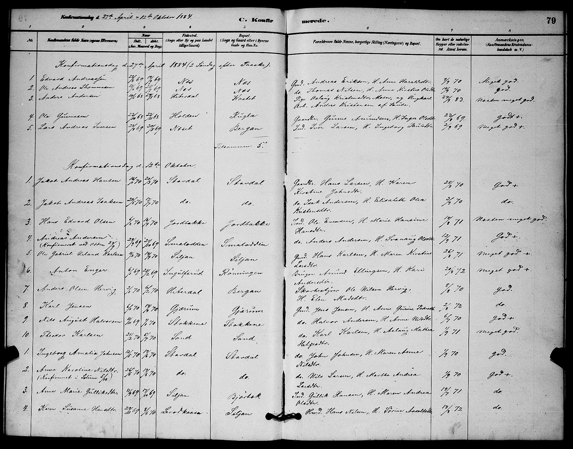 SAKO, Solum kirkebøker, G/Gb/L0003: Klokkerbok nr. II 3, 1880-1898, s. 79