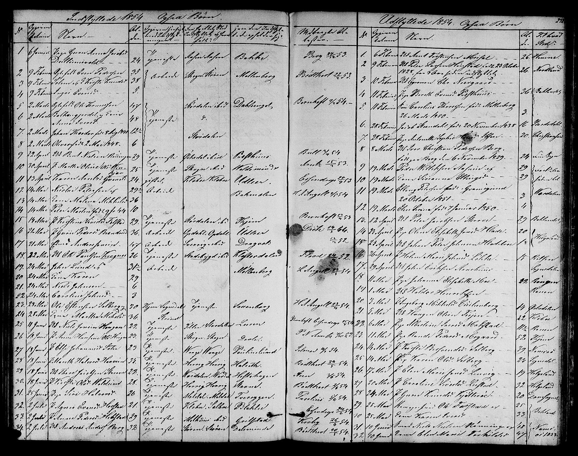 SAT, Ministerialprotokoller, klokkerbøker og fødselsregistre - Sør-Trøndelag, 606/L0310: Klokkerbok nr. 606C06, 1850-1859, s. 232