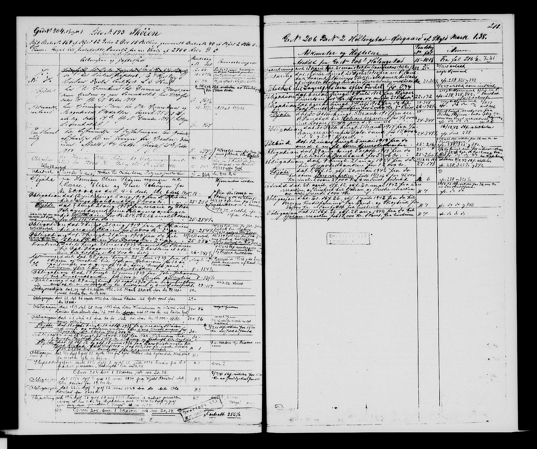 SAH, Sør-Hedmark sorenskriveri, H/Ha/Hac/Hacc/L0001: Panteregister nr. 3.1, 1855-1943, s. 218