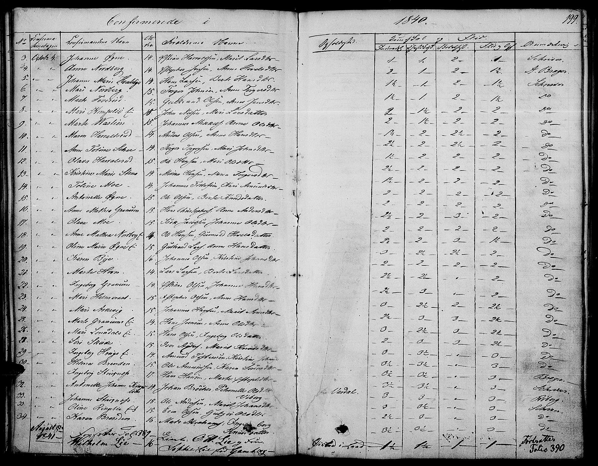 SAH, Land prestekontor, Ministerialbok nr. 8, 1830-1846, s. 199