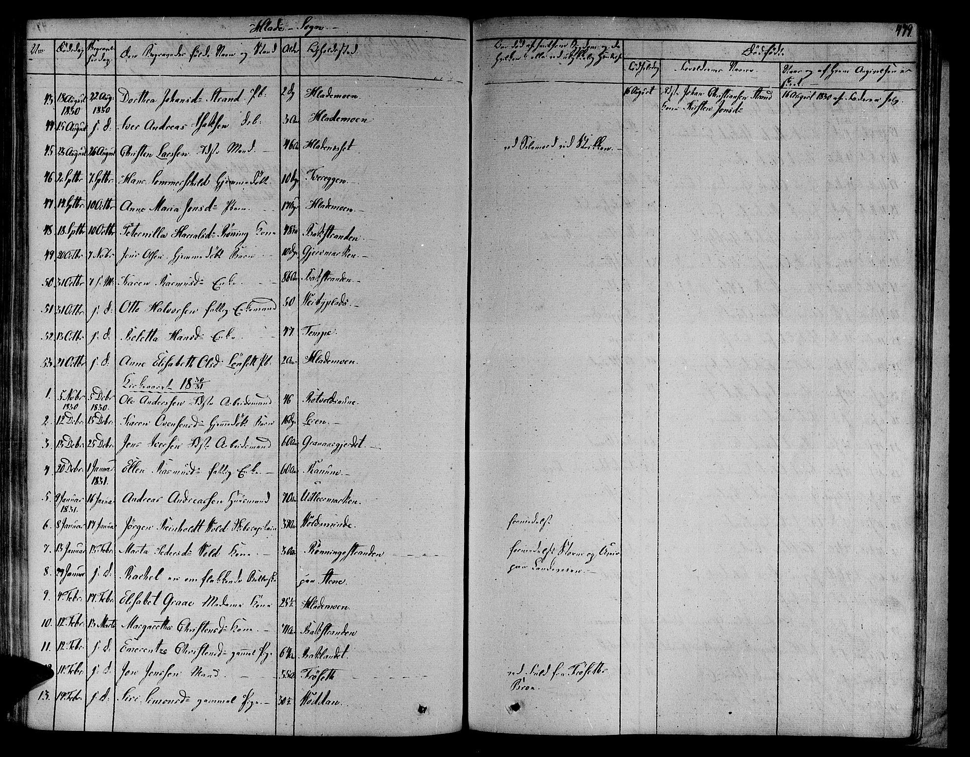 SAT, Ministerialprotokoller, klokkerbøker og fødselsregistre - Sør-Trøndelag, 606/L0286: Ministerialbok nr. 606A04 /1, 1823-1840, s. 479