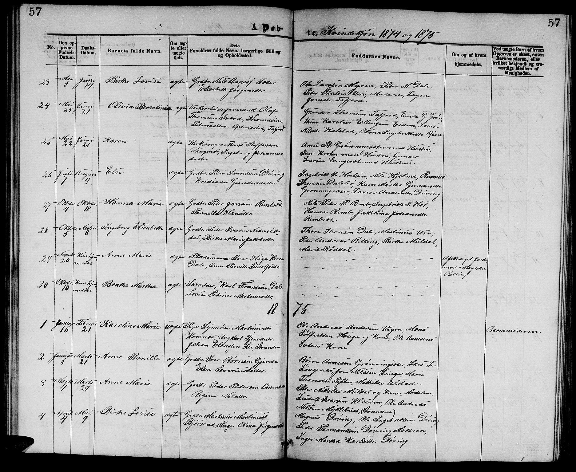 SAT, Ministerialprotokoller, klokkerbøker og fødselsregistre - Møre og Romsdal, 519/L0262: Klokkerbok nr. 519C03, 1866-1884, s. 57