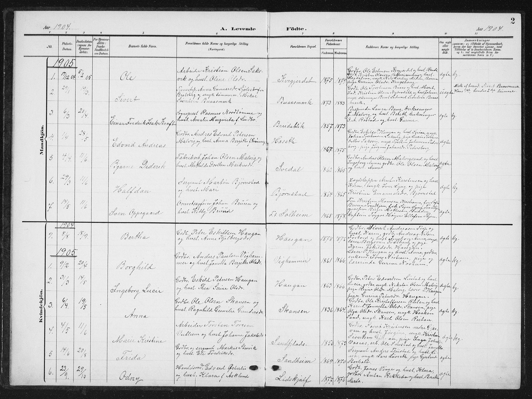 SAT, Ministerialprotokoller, klokkerbøker og fødselsregistre - Sør-Trøndelag, 616/L0424: Klokkerbok nr. 616C07, 1904-1940, s. 2