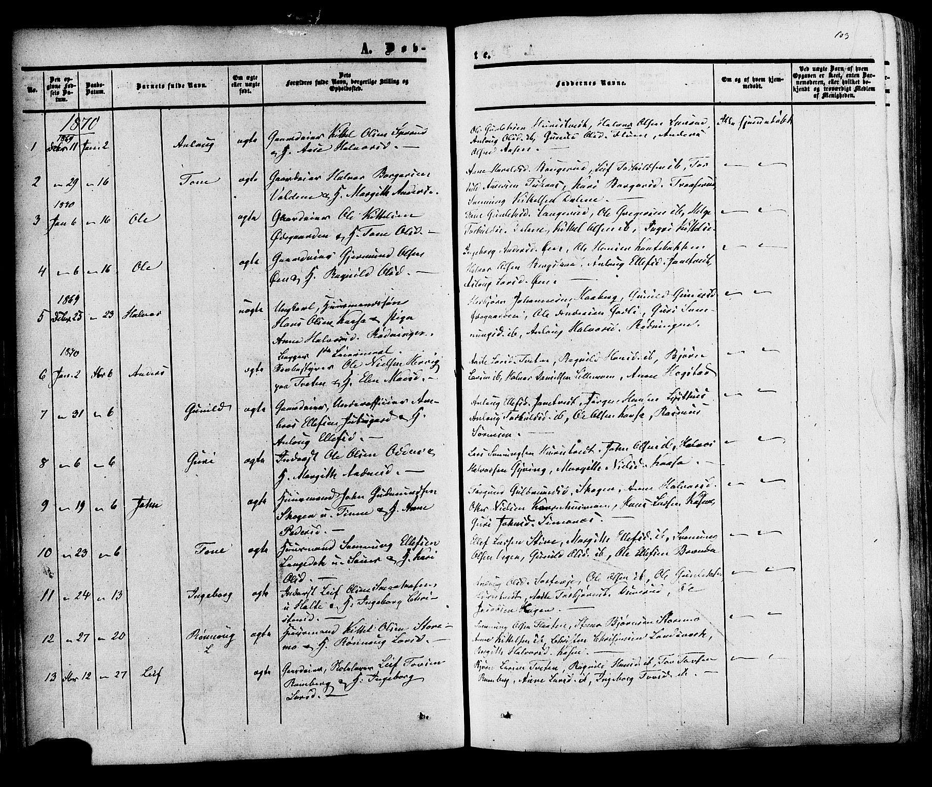 SAKO, Heddal kirkebøker, F/Fa/L0007: Ministerialbok nr. I 7, 1855-1877, s. 103