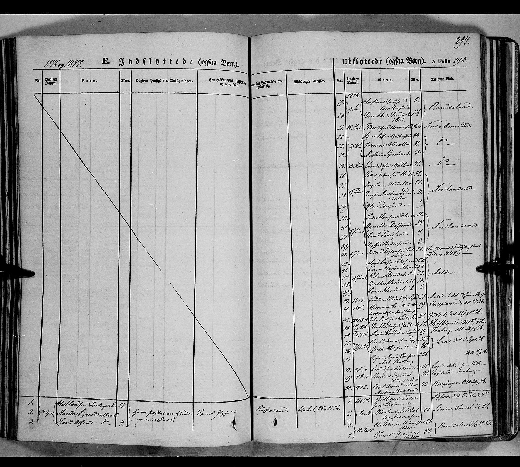 SAH, Biri prestekontor, Ministerialbok nr. 5, 1843-1854, s. 294