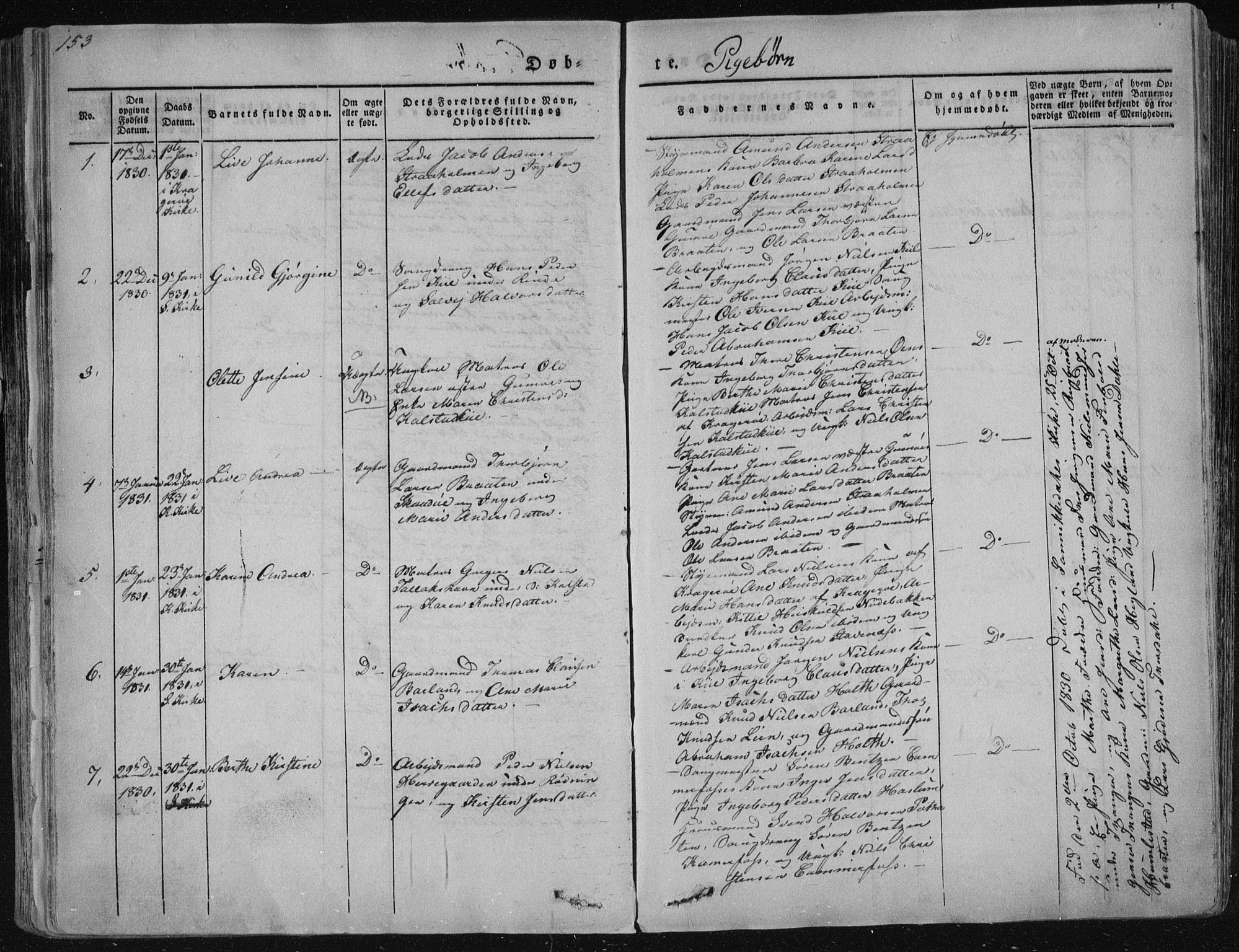 SAKO, Sannidal kirkebøker, F/Fa/L0006: Ministerialbok nr. 6, 1831-1847, s. 153