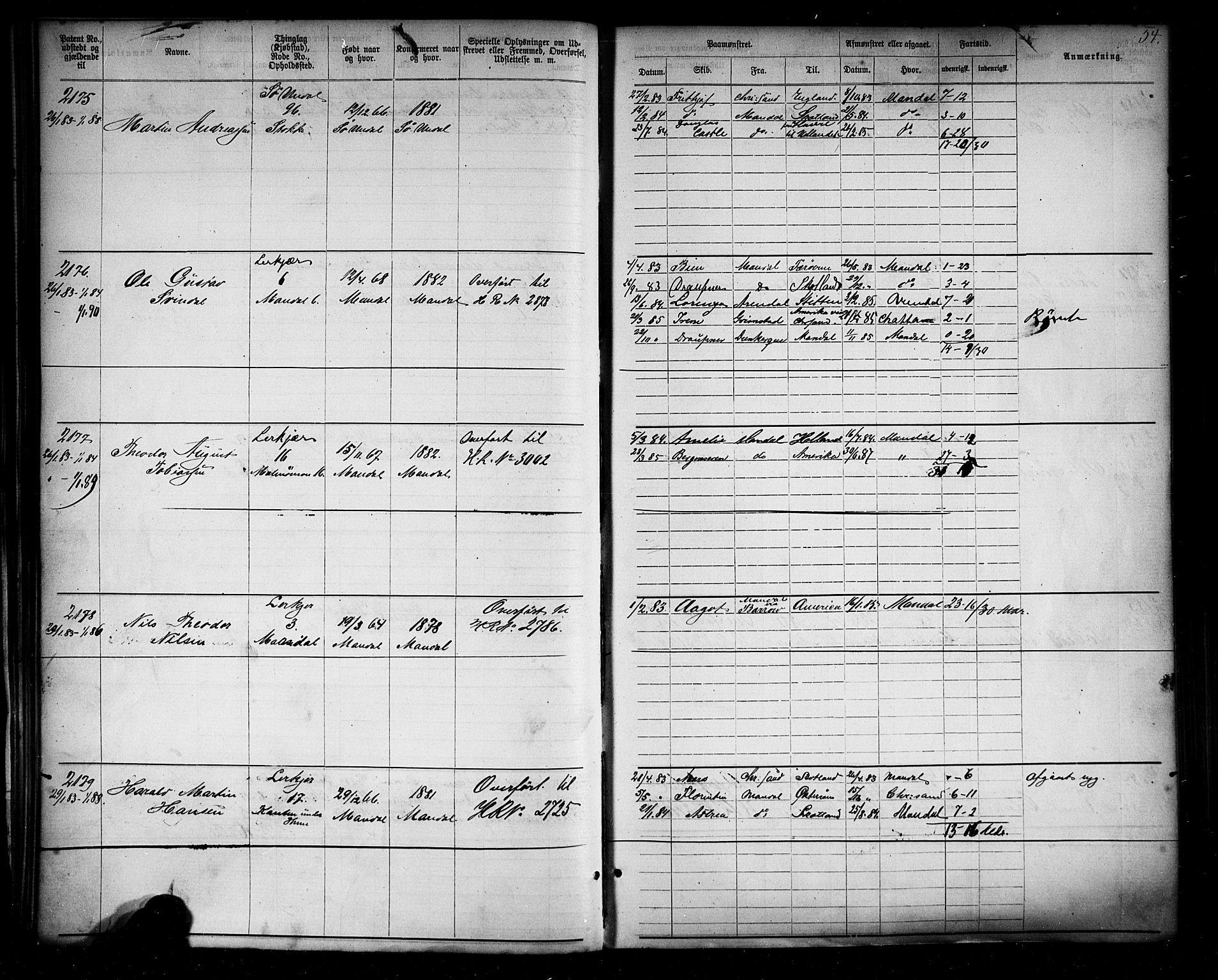 SAK, Mandal mønstringskrets, F/Fa/L0006: Annotasjonsrulle nr 1910-3819 med register, Y-16, 1881-1901, s. 83