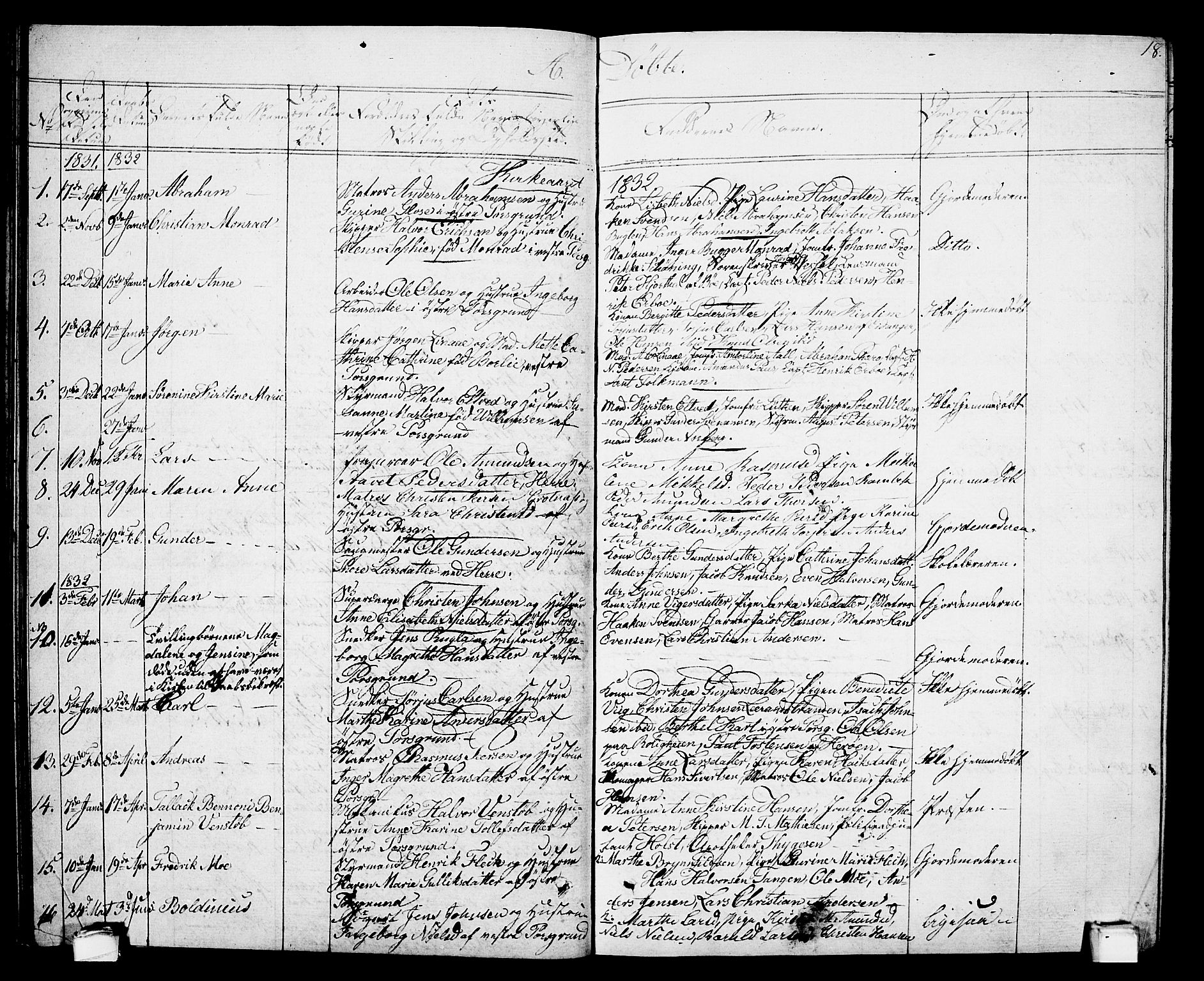 SAKO, Porsgrunn kirkebøker , G/Gb/L0002: Klokkerbok nr. II 2, 1828-1841, s. 18