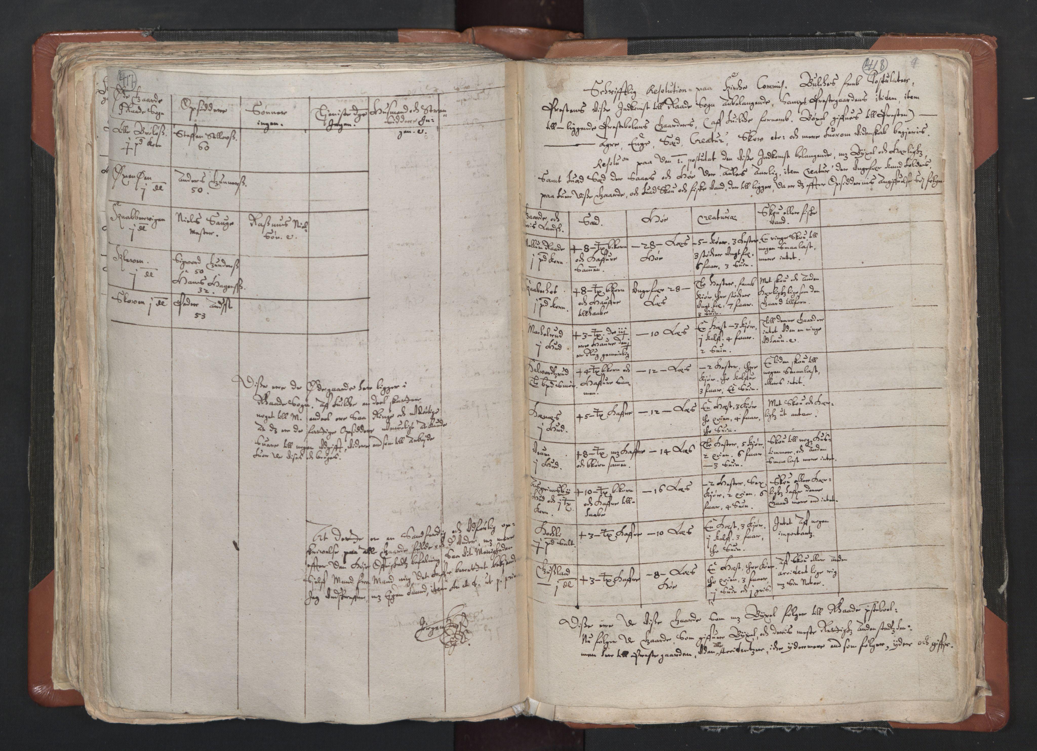 RA, Sogneprestenes manntall 1664-1666, nr. 1: Nedre Borgesyssel prosti, 1664-1666, s. 417-418