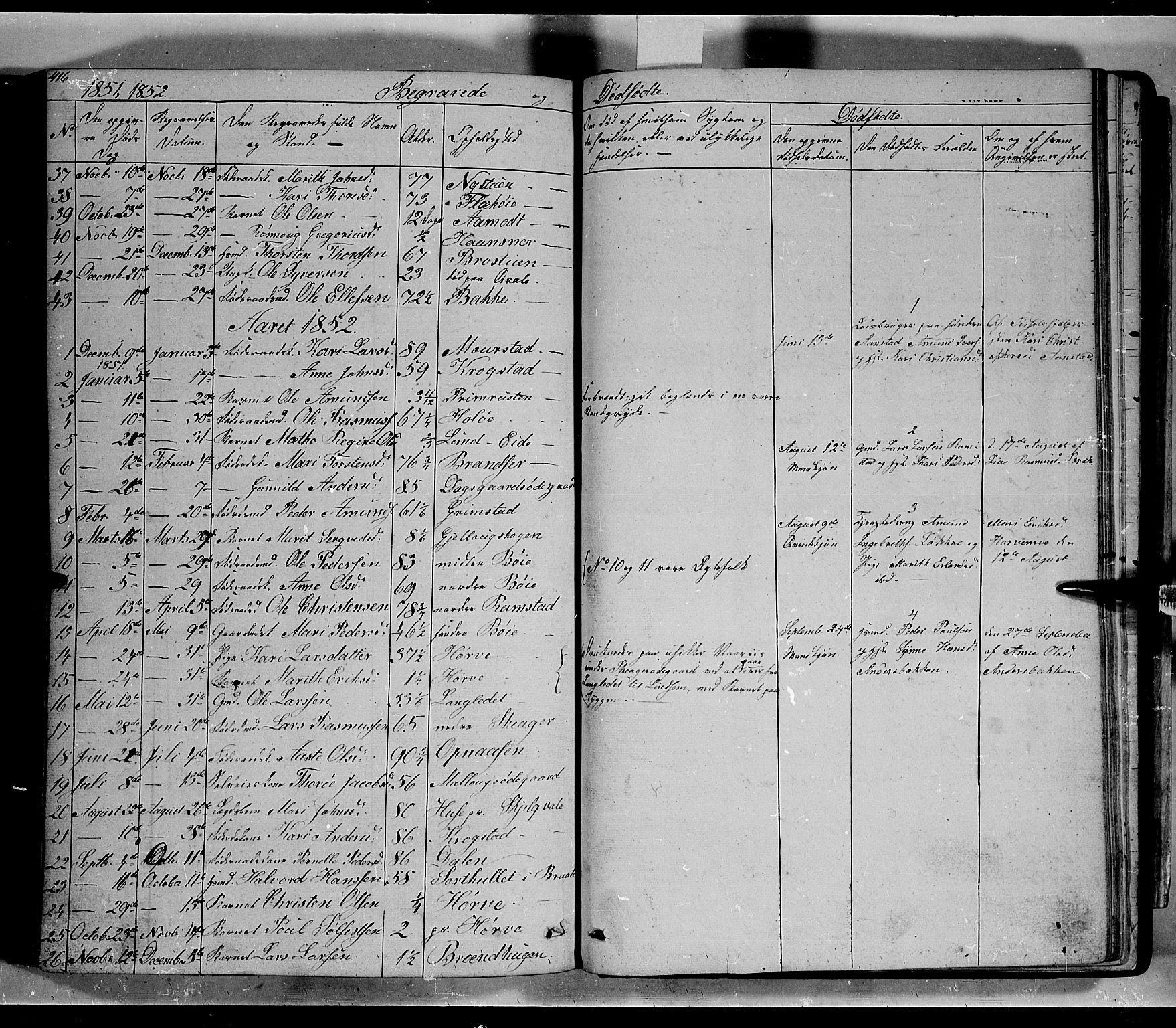 SAH, Lom prestekontor, L/L0004: Klokkerbok nr. 4, 1845-1864, s. 416-417
