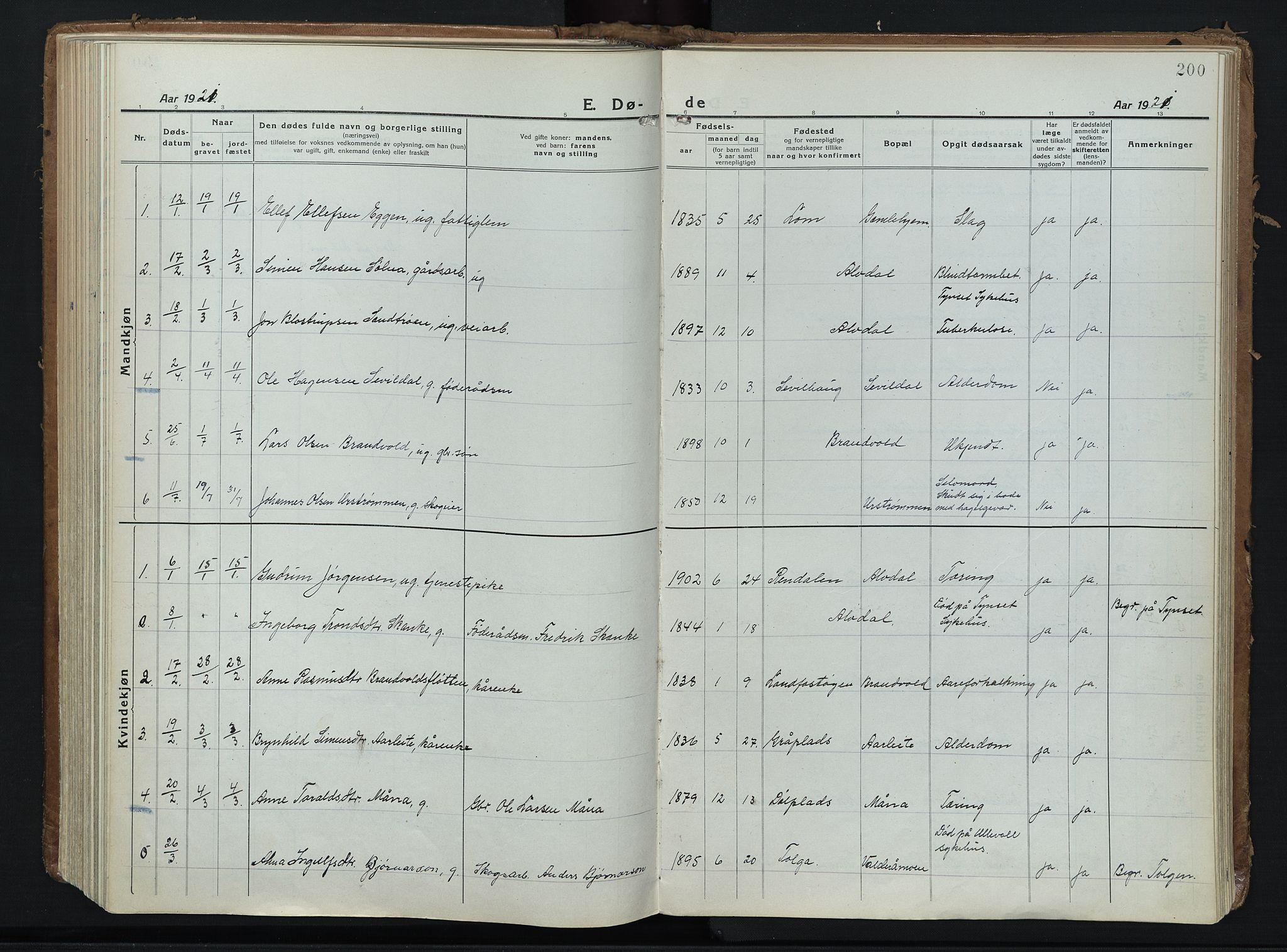 SAH, Alvdal prestekontor, Ministerialbok nr. 6, 1920-1937, s. 200