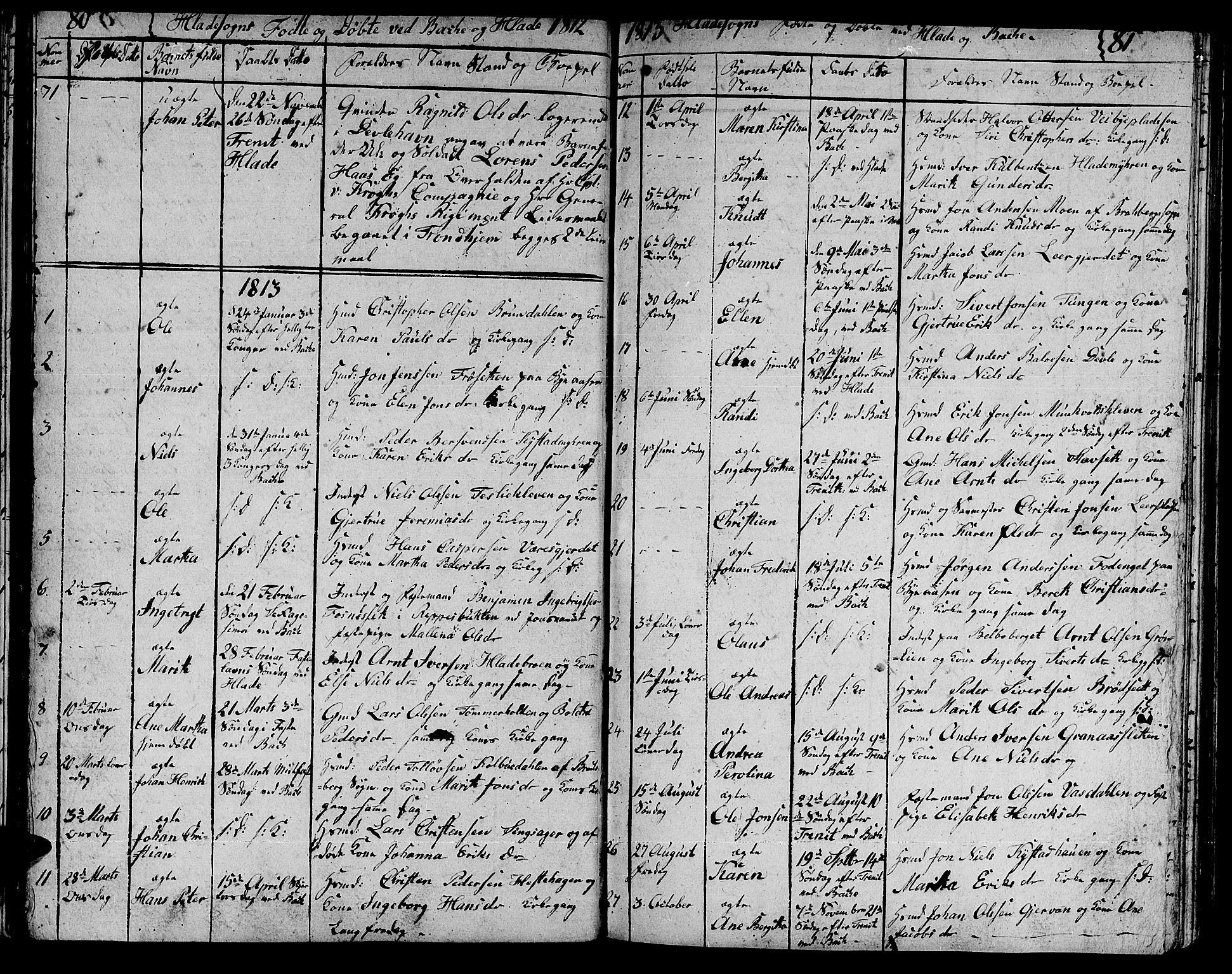 SAT, Ministerialprotokoller, klokkerbøker og fødselsregistre - Sør-Trøndelag, 606/L0306: Klokkerbok nr. 606C02, 1797-1829, s. 80-81