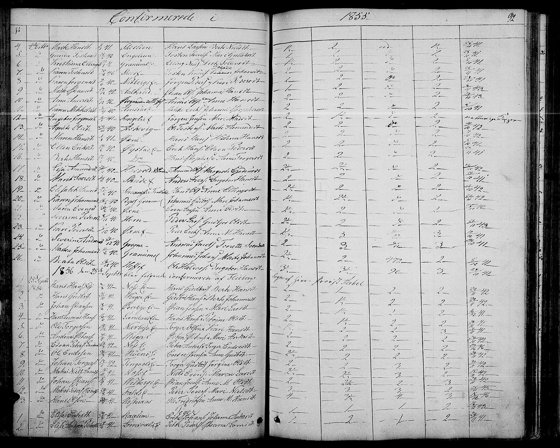 SAH, Søndre Land prestekontor, L/L0001: Klokkerbok nr. 1, 1849-1883, s. 92