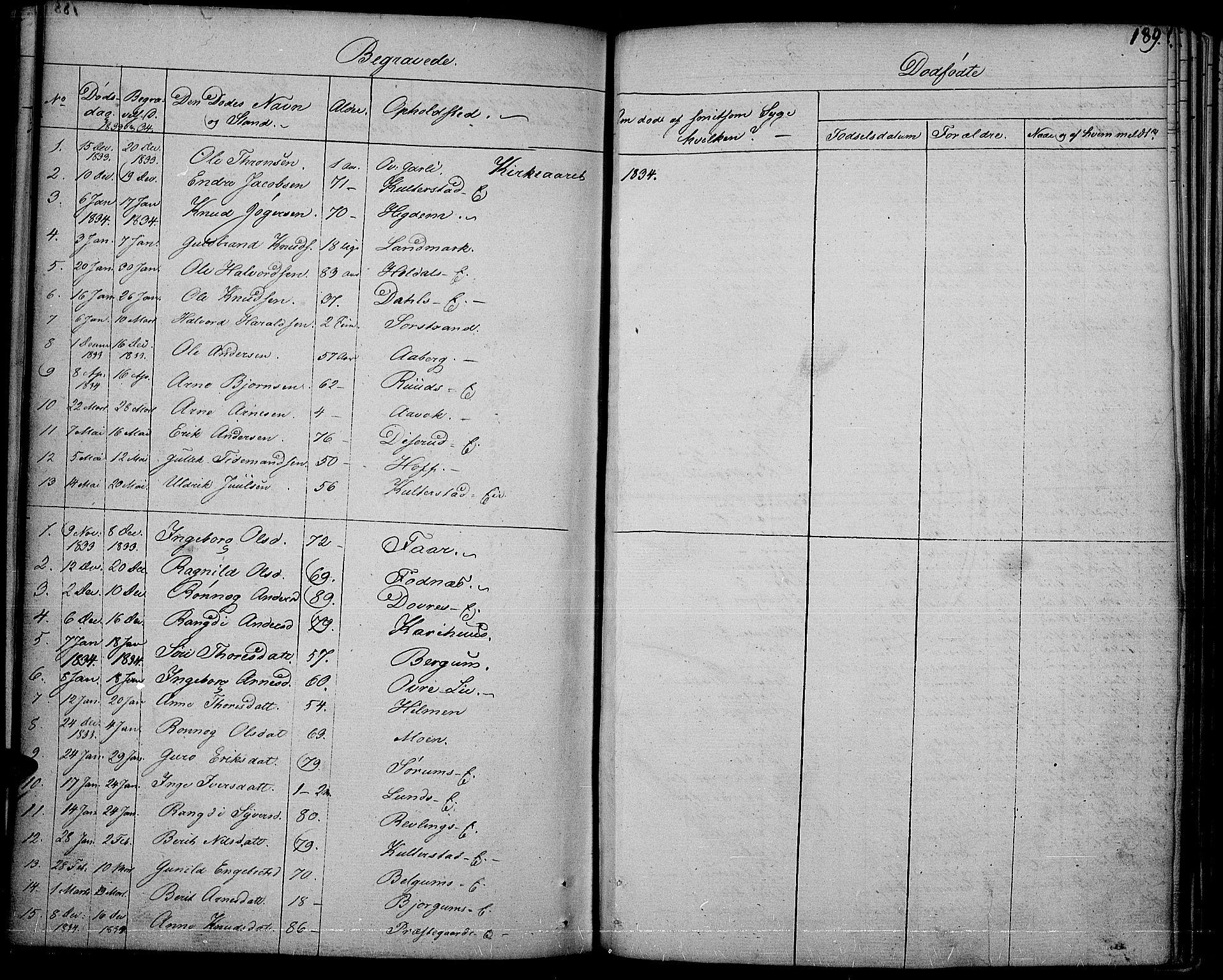 SAH, Nord-Aurdal prestekontor, Ministerialbok nr. 3, 1828-1841, s. 189