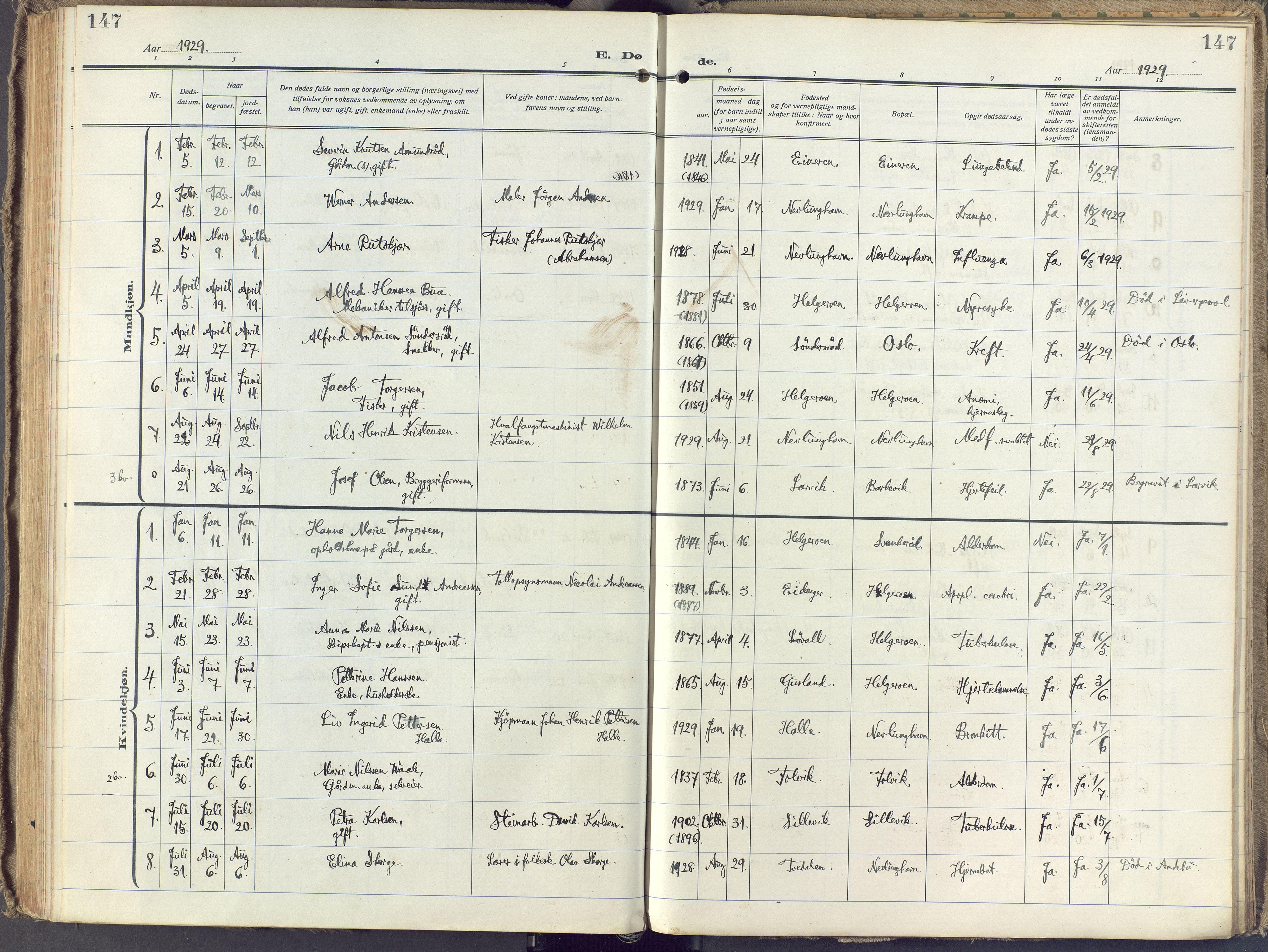 SAKO, Brunlanes kirkebøker, F/Fb/L0004: Ministerialbok nr. II 4, 1923-1940, s. 147