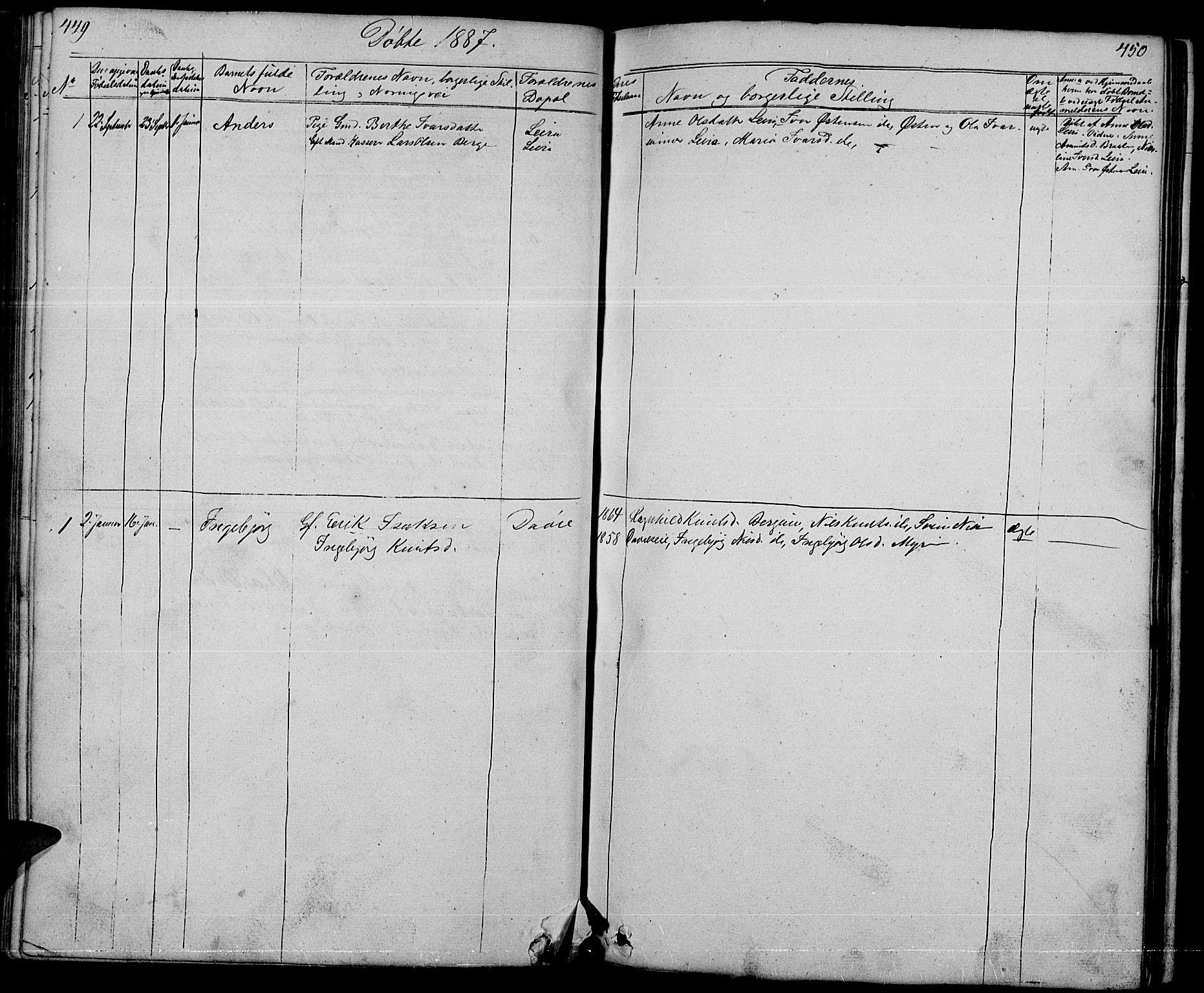 SAH, Nord-Aurdal prestekontor, Klokkerbok nr. 1, 1834-1887, s. 449-450