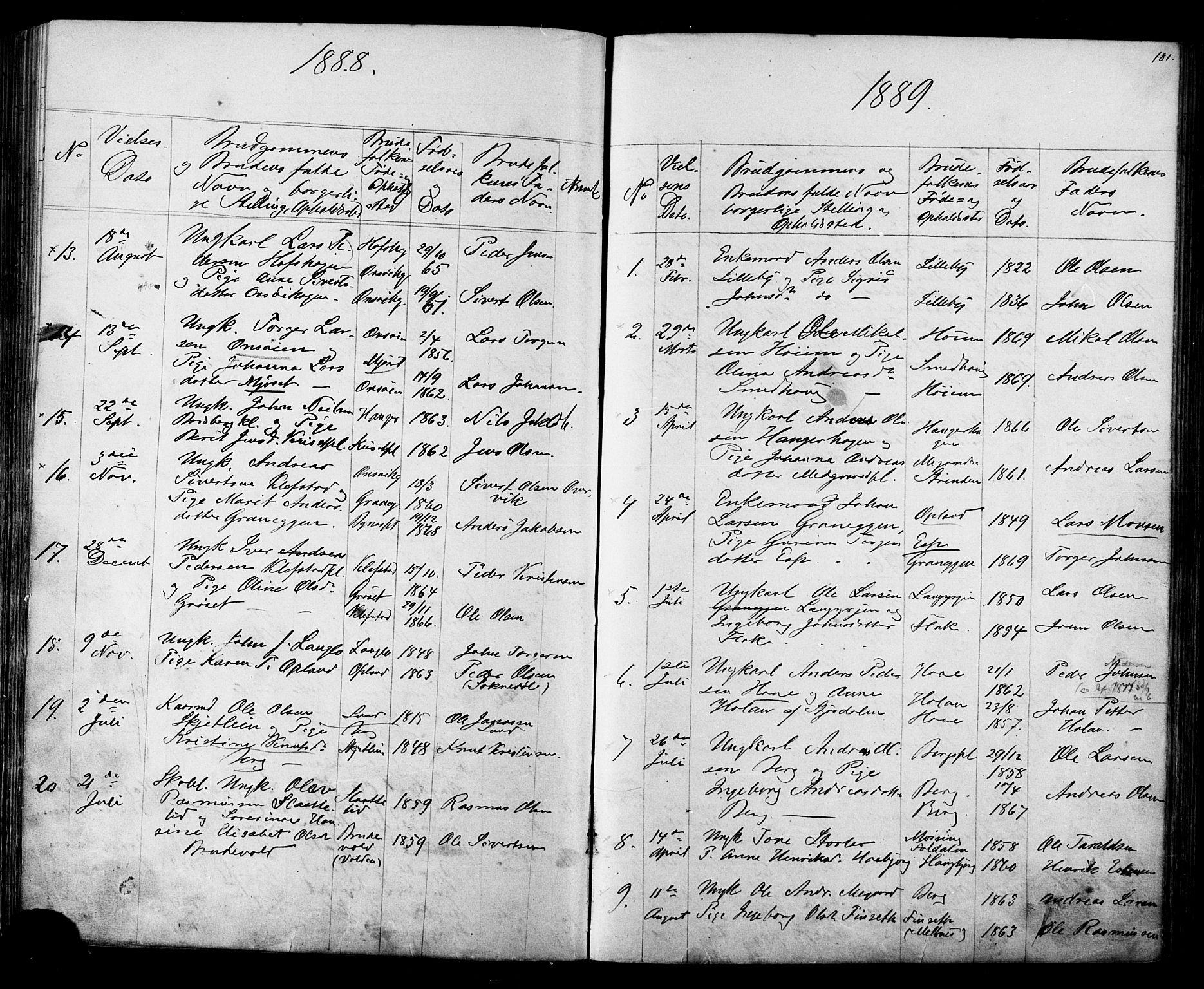 SAT, Ministerialprotokoller, klokkerbøker og fødselsregistre - Sør-Trøndelag, 612/L0387: Klokkerbok nr. 612C03, 1874-1908, s. 181