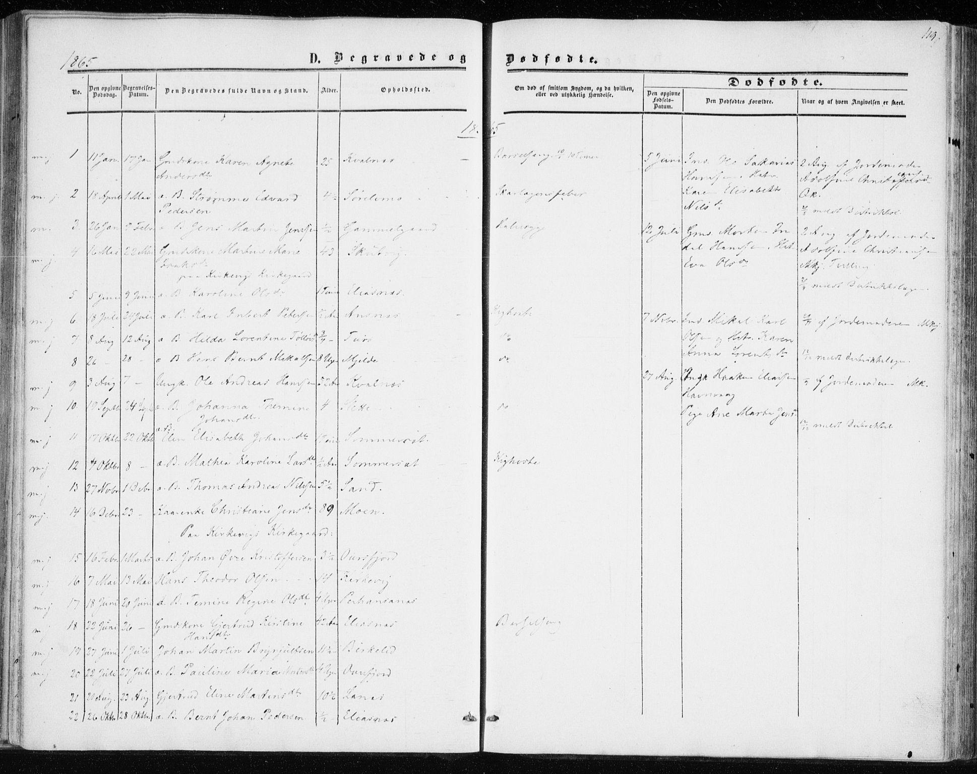 SATØ, Balsfjord sokneprestembete, G/Ga/L0001kirke: Ministerialbok nr. 1, 1858-1870, s. 119