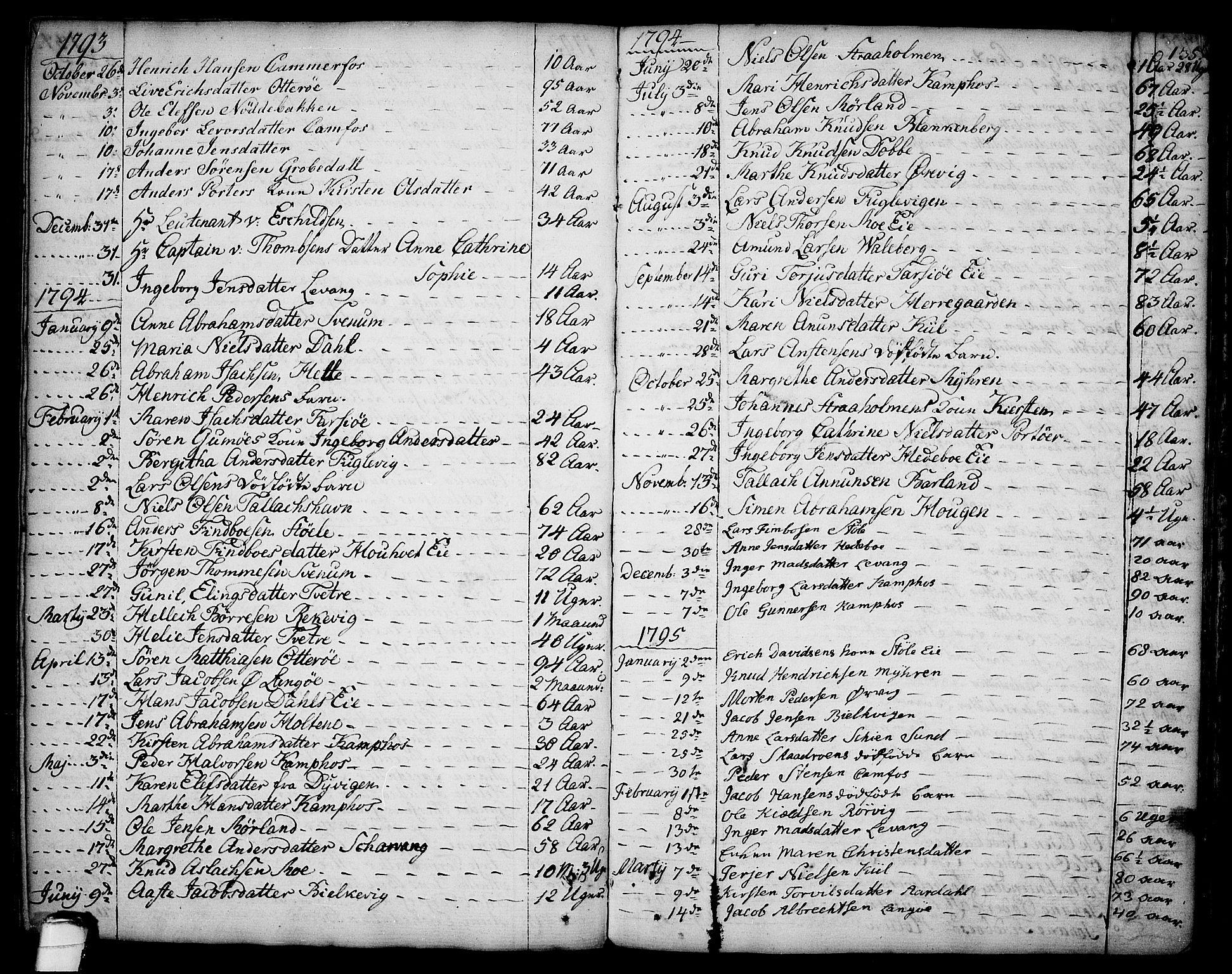 SAKO, Sannidal kirkebøker, F/Fa/L0002: Ministerialbok nr. 2, 1767-1802, s. 135