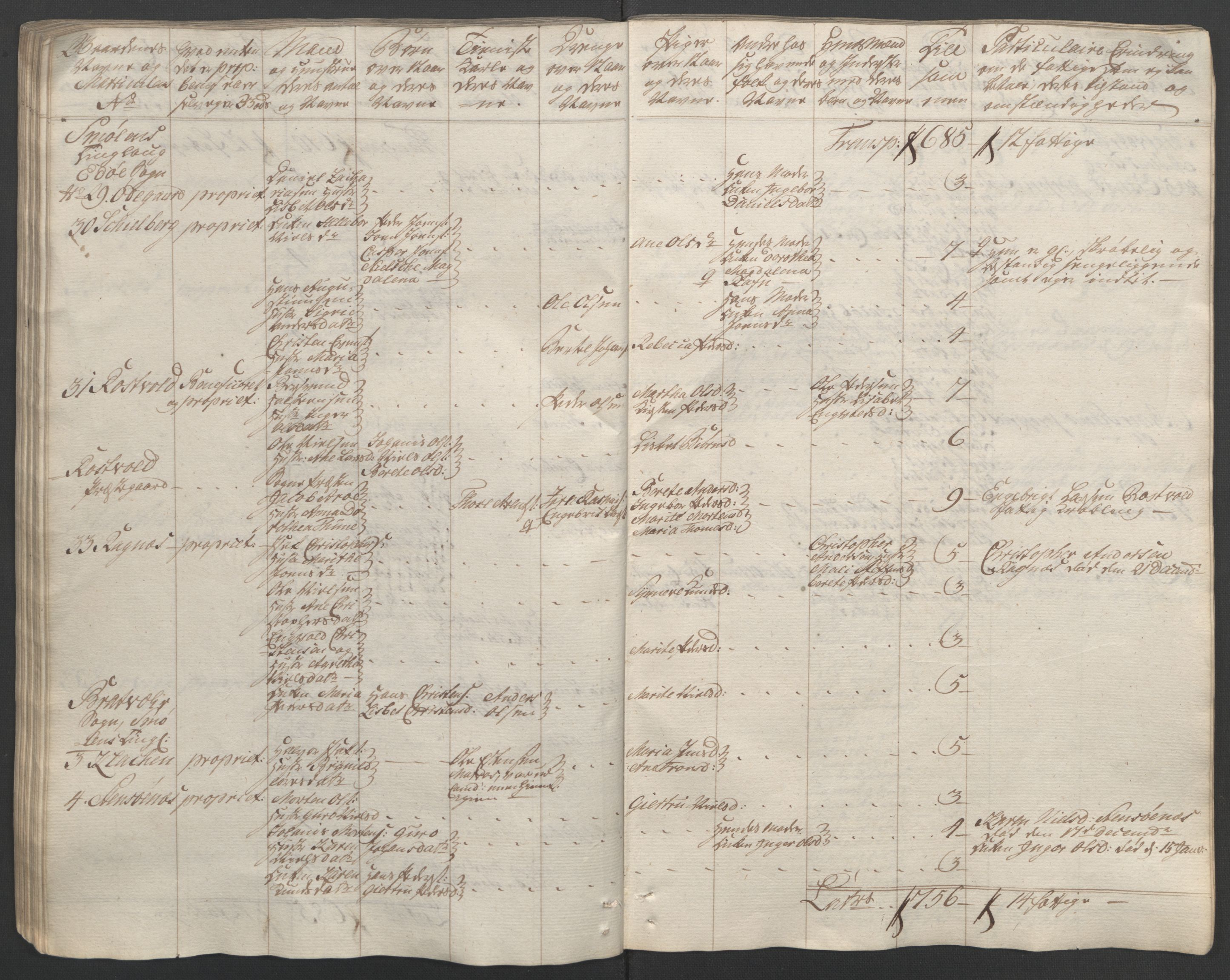 RA, Rentekammeret inntil 1814, Reviderte regnskaper, Fogderegnskap, R56/L3841: Ekstraskatten Nordmøre, 1762-1763, s. 93