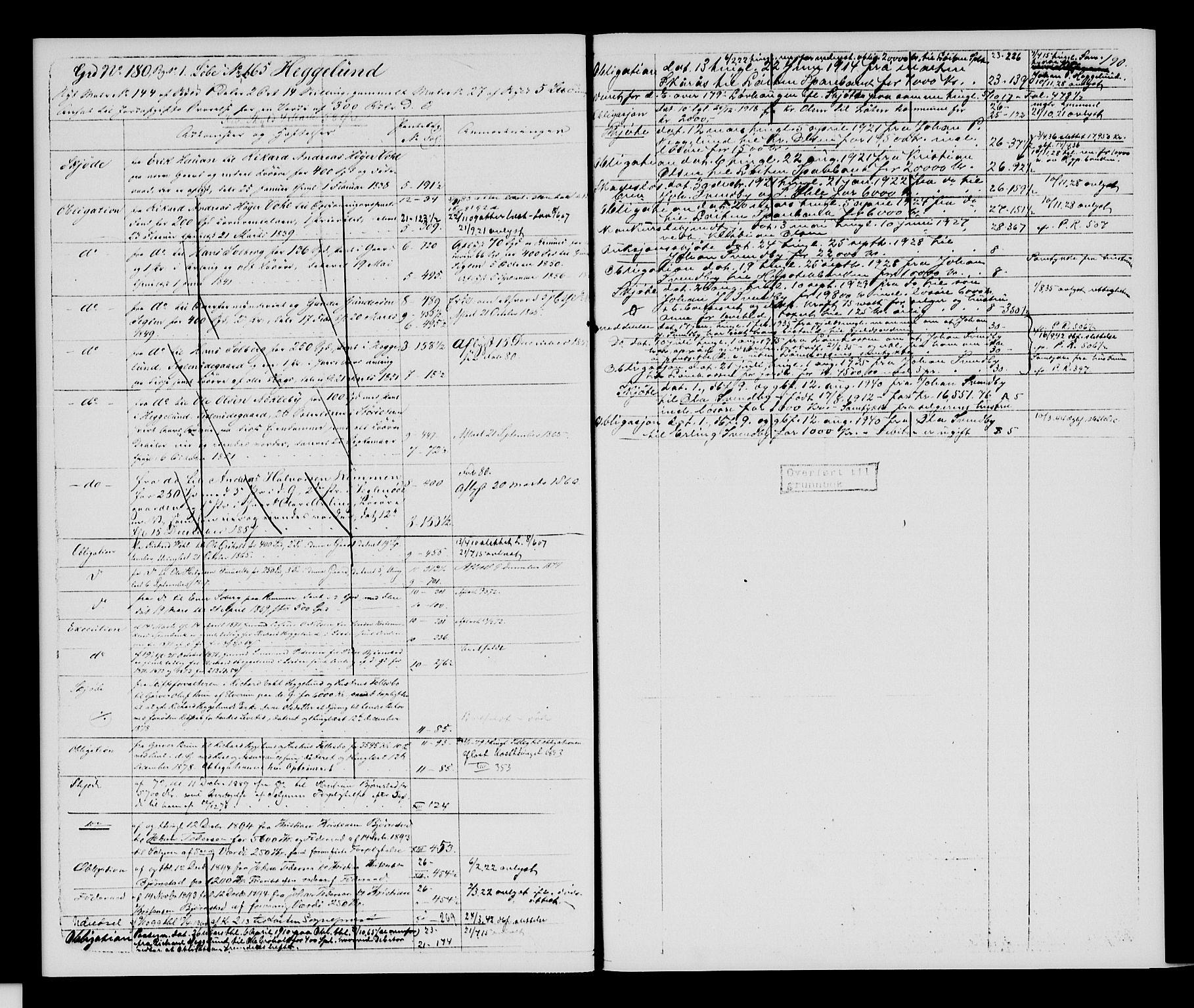 SAH, Sør-Hedmark sorenskriveri, H/Ha/Hac/Hacc/L0001: Panteregister nr. 3.1, 1855-1943, s. 190