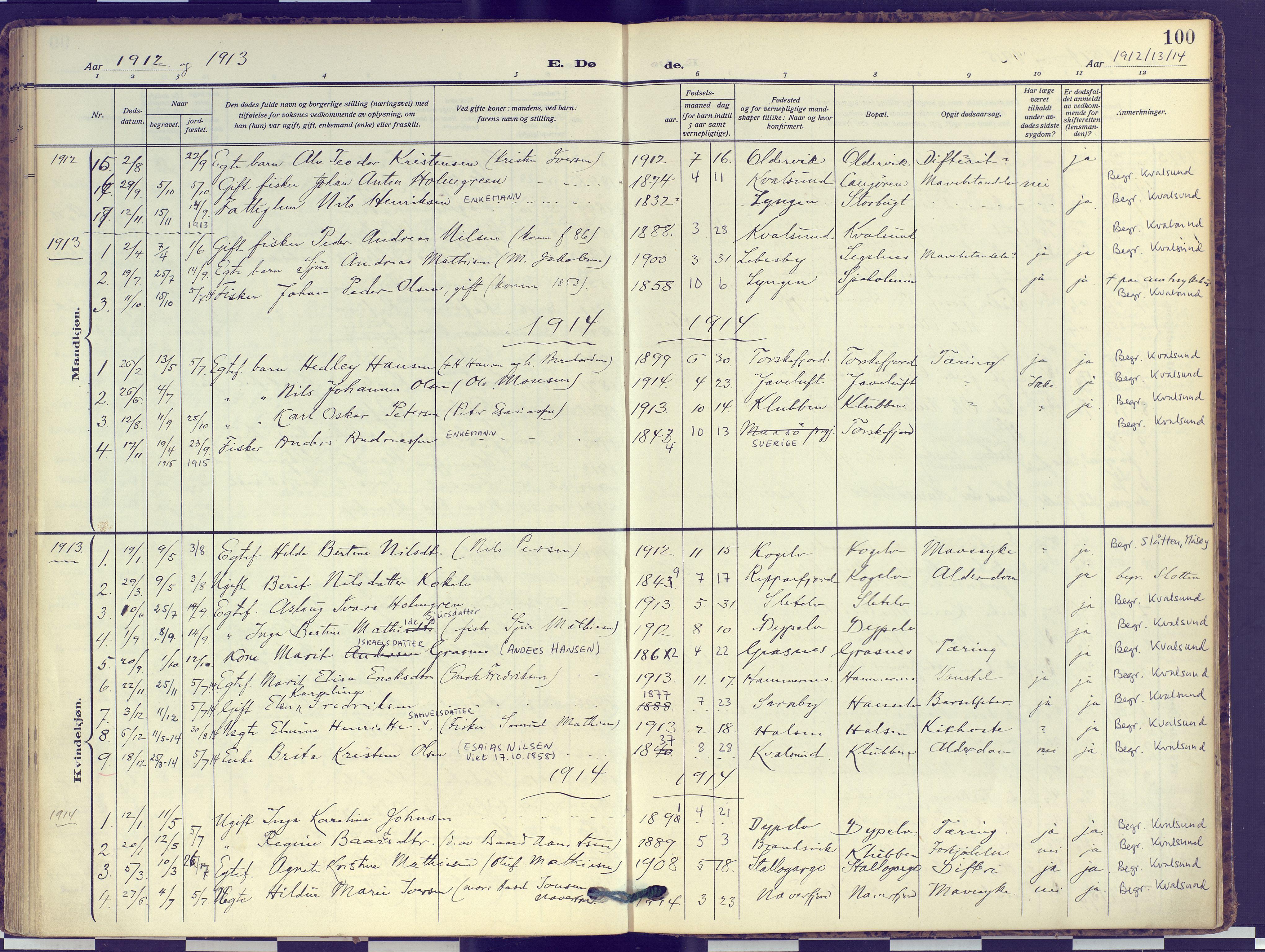 SATØ, Hammerfest sokneprestembete, Ministerialbok nr. 16, 1908-1923, s. 100
