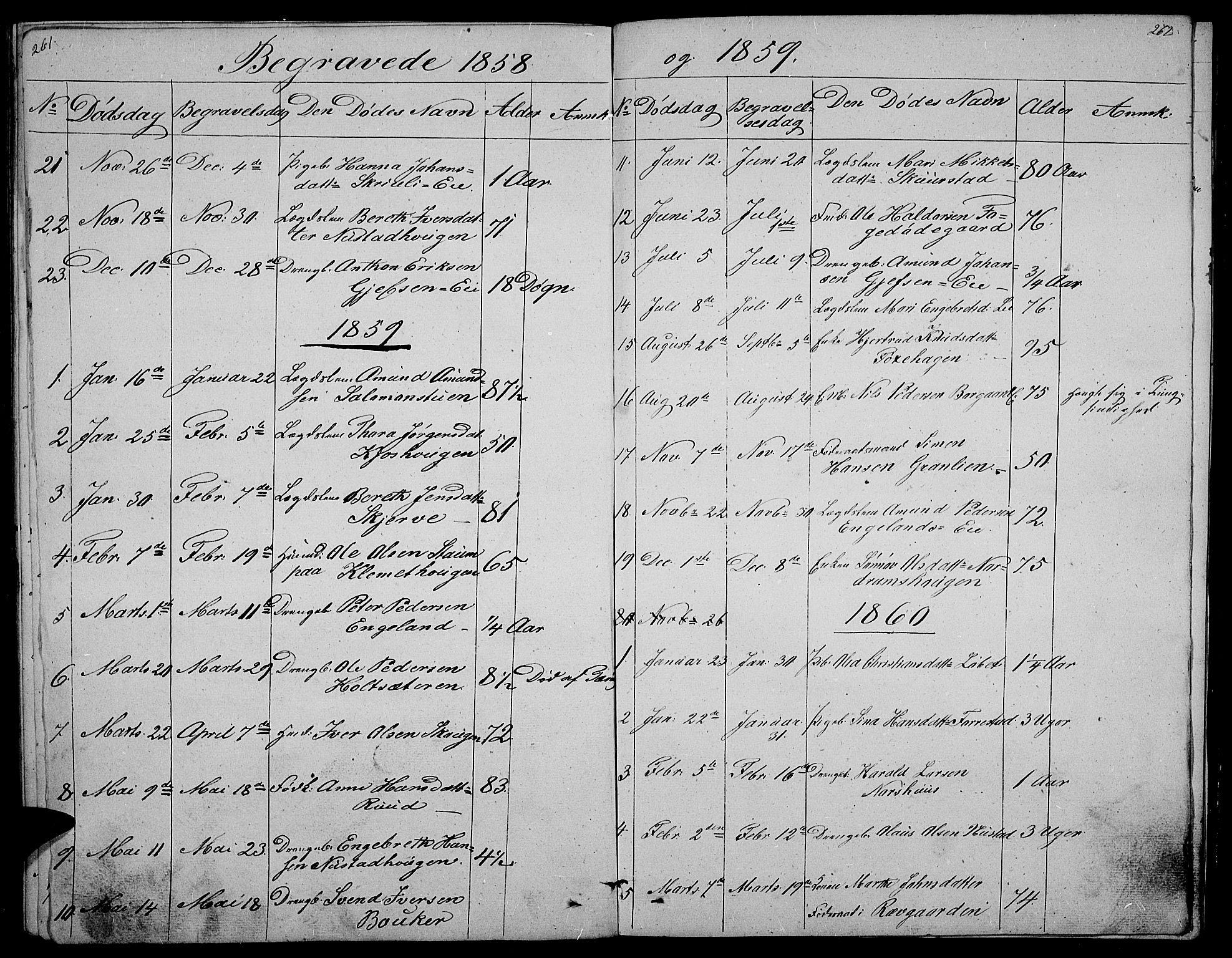 SAH, Gausdal prestekontor, Klokkerbok nr. 3, 1829-1864, s. 261-262