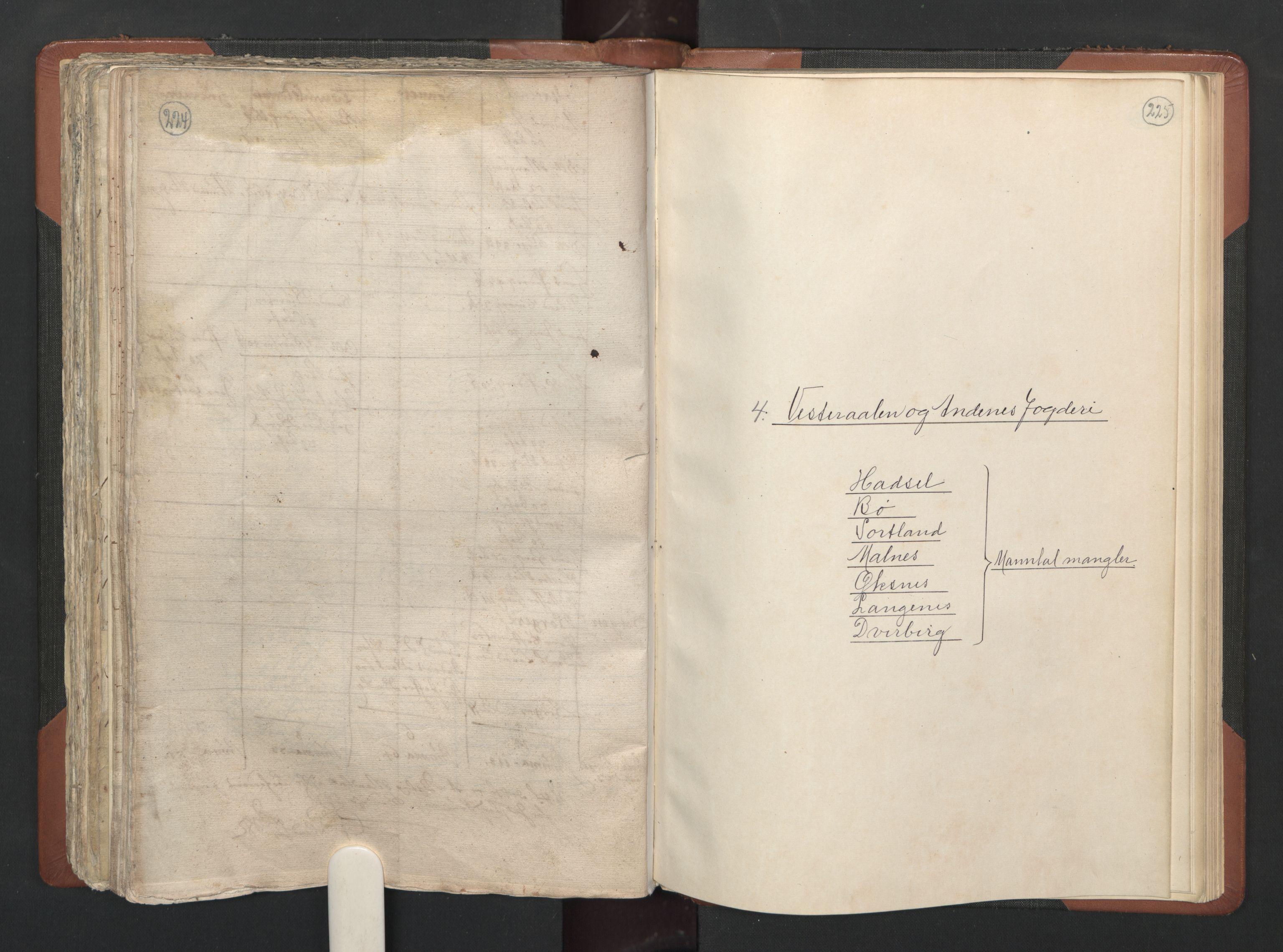RA, Fogdenes og sorenskrivernes manntall 1664-1666, nr. 20: Fogderier (len og skipreider) i nåværende Nordland fylke, Troms fylke og Finnmark fylke, 1665, s. 224-225