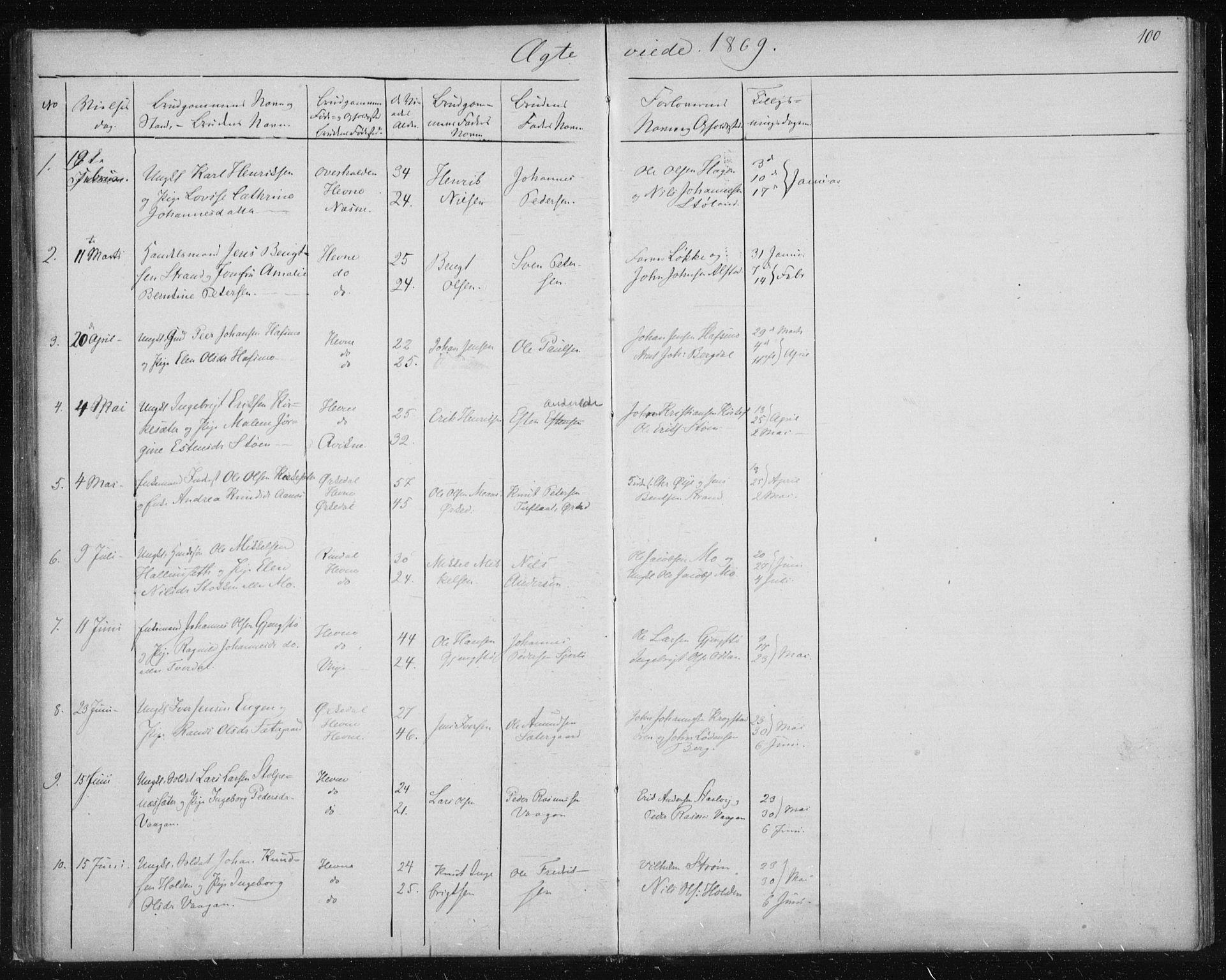 SAT, Ministerialprotokoller, klokkerbøker og fødselsregistre - Sør-Trøndelag, 630/L0503: Klokkerbok nr. 630C01, 1869-1878, s. 100