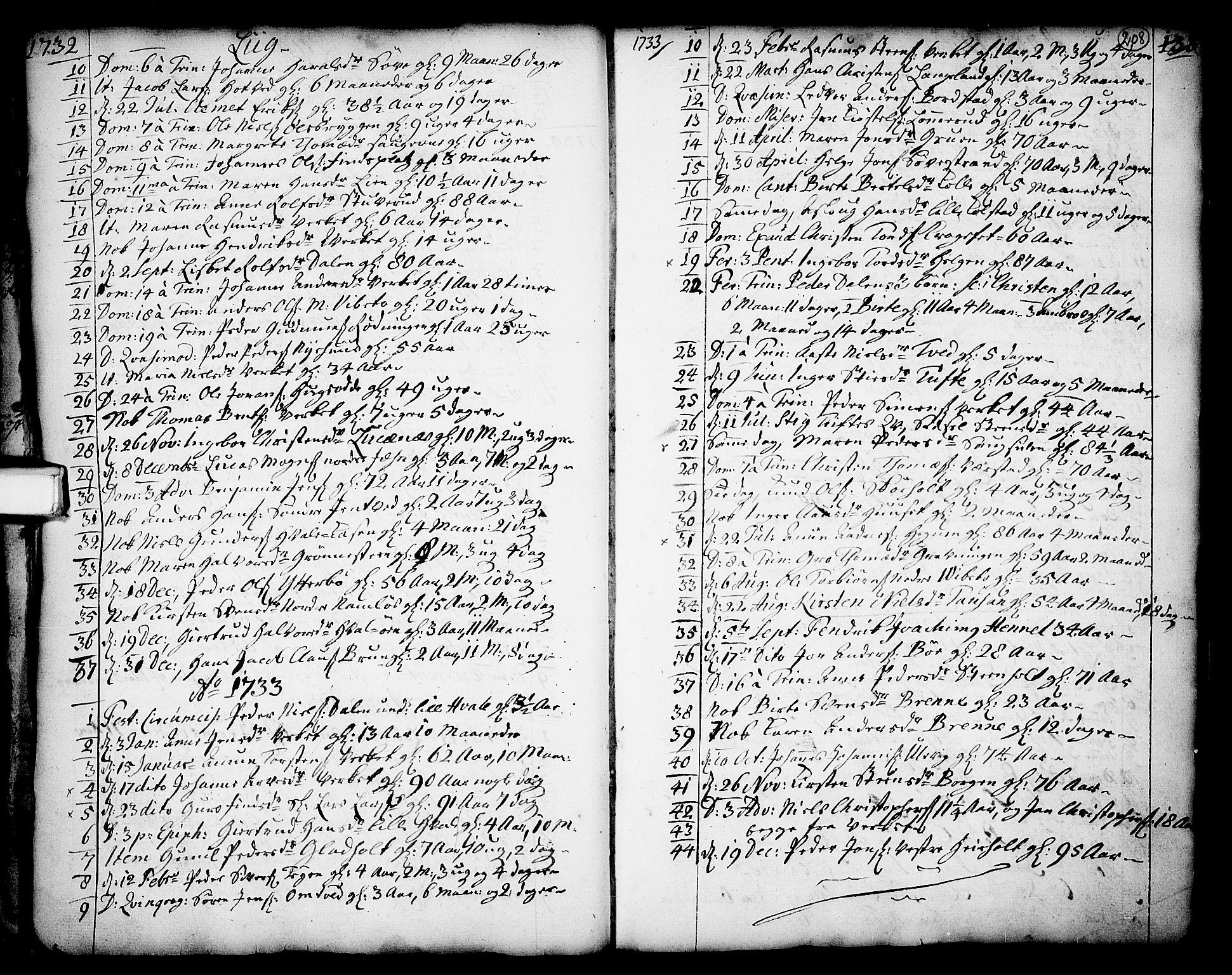 SAKO, Holla kirkebøker, F/Fa/L0001: Ministerialbok nr. 1, 1717-1779, s. 208