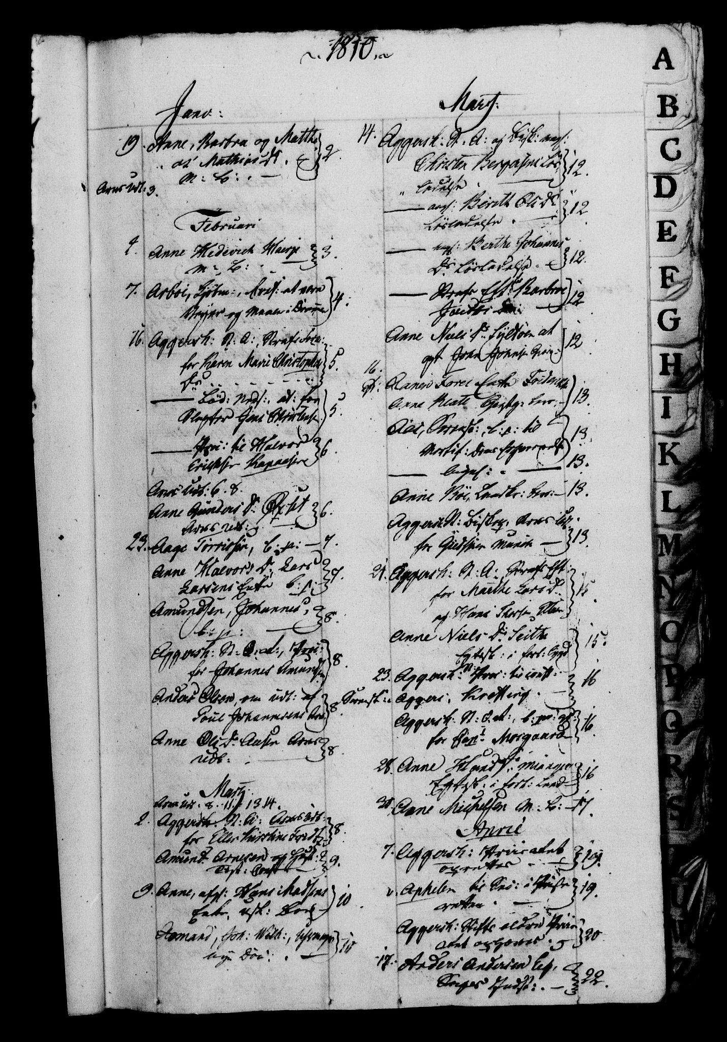 RA, Danske Kanselli 1800-1814, H/Hf/Hfb/Hfbc/L0011: Underskrivelsesbok m. register, 1810