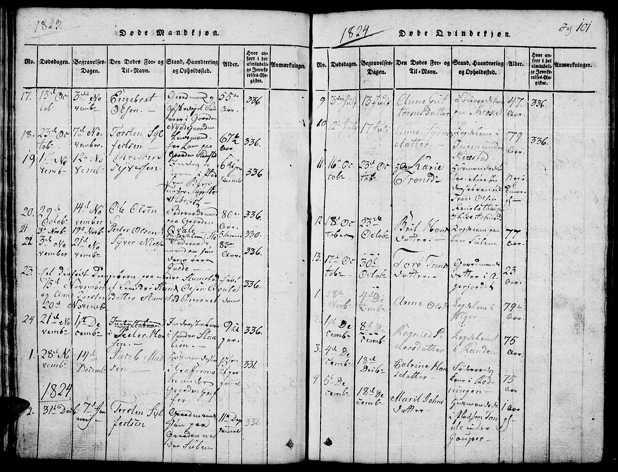 SAH, Lom prestekontor, L/L0001: Klokkerbok nr. 1, 1815-1836, s. 101
