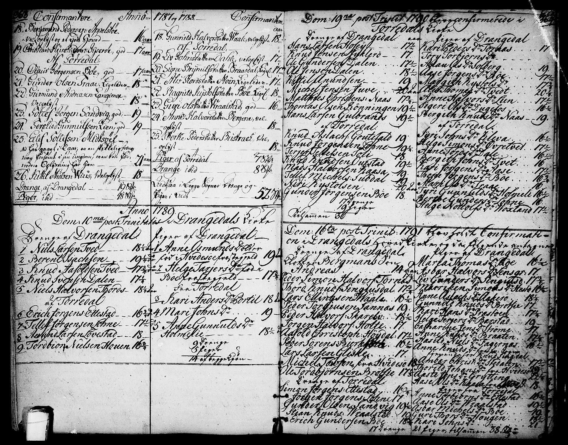 SAKO, Drangedal kirkebøker, F/Fa/L0003: Ministerialbok nr. 3, 1768-1814, s. 363-364