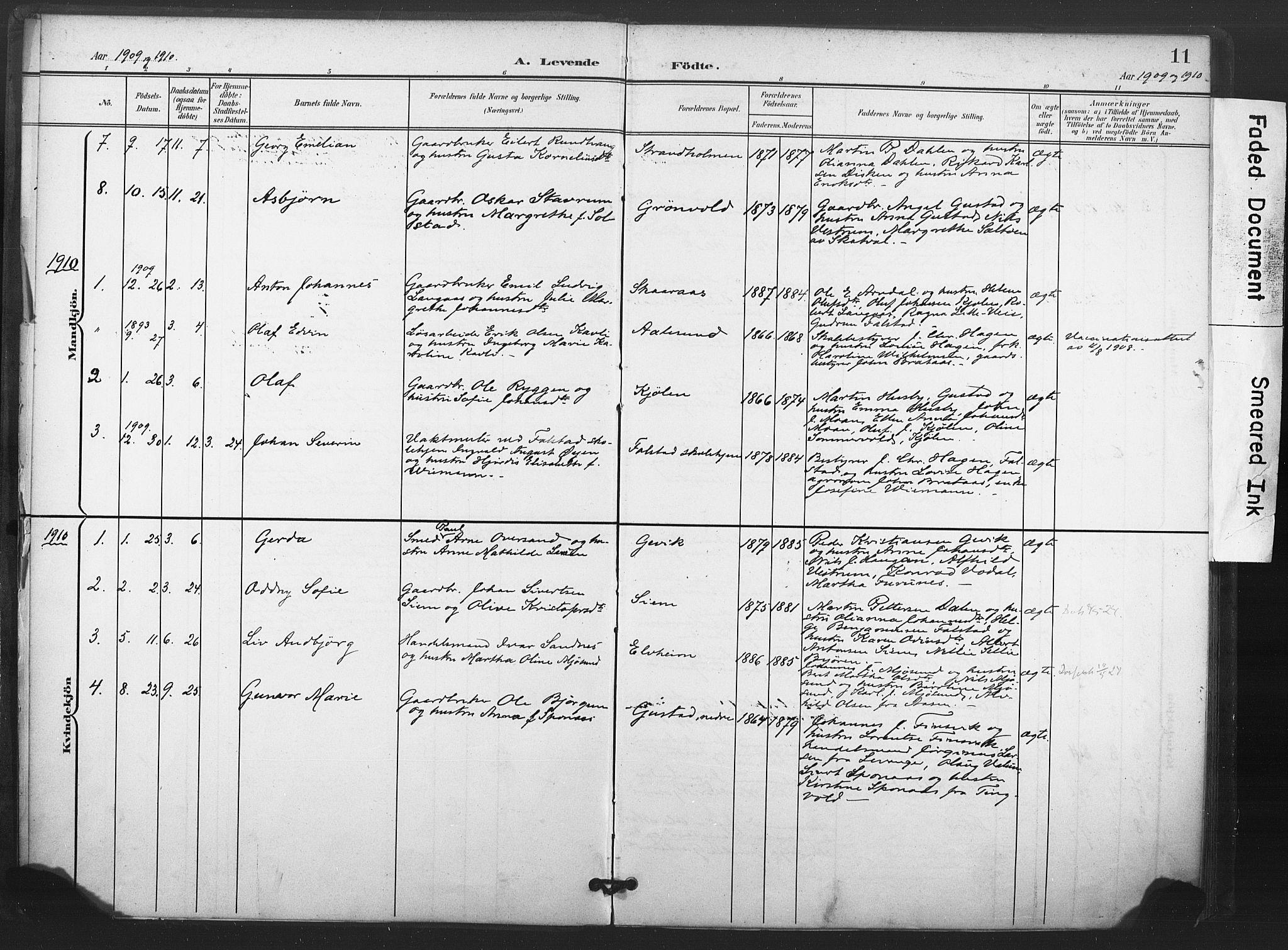 SAT, Ministerialprotokoller, klokkerbøker og fødselsregistre - Nord-Trøndelag, 719/L0179: Ministerialbok nr. 719A02, 1901-1923, s. 11