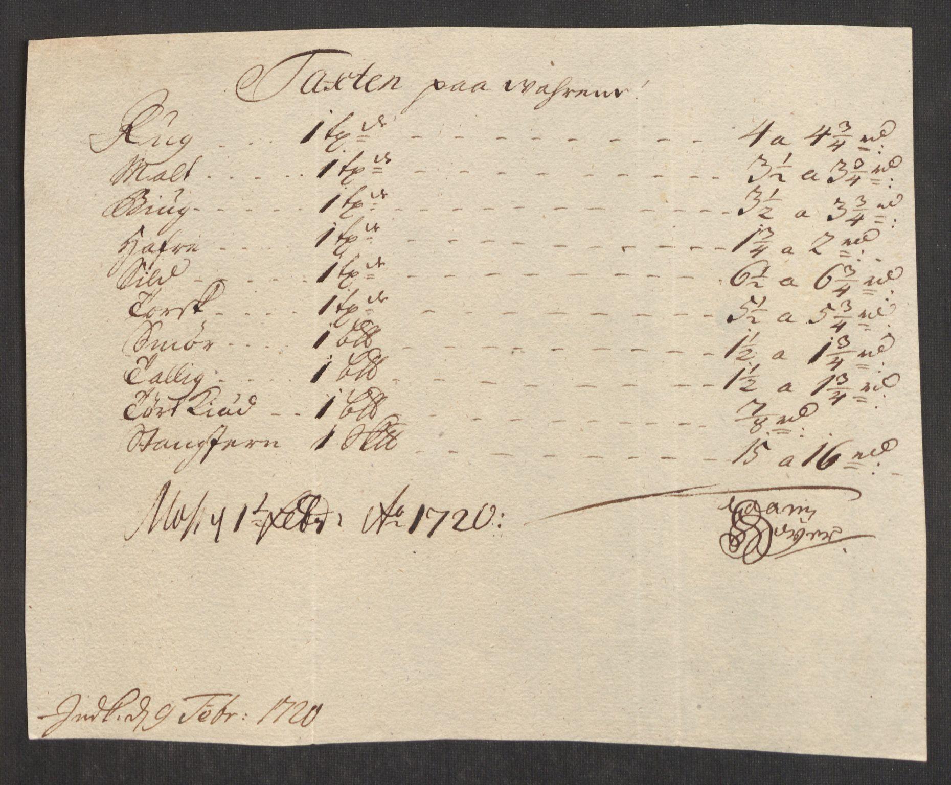 RA, Rentekammeret inntil 1814, Realistisk ordnet avdeling, Oe/L0001: [Ø1]: Priskuranter, 1712-1739, s. 177