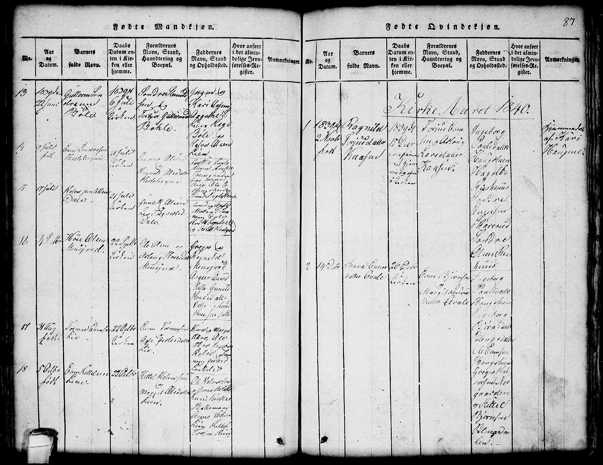SAKO, Seljord kirkebøker, G/Gb/L0002: Klokkerbok nr. II 2, 1815-1854, s. 87