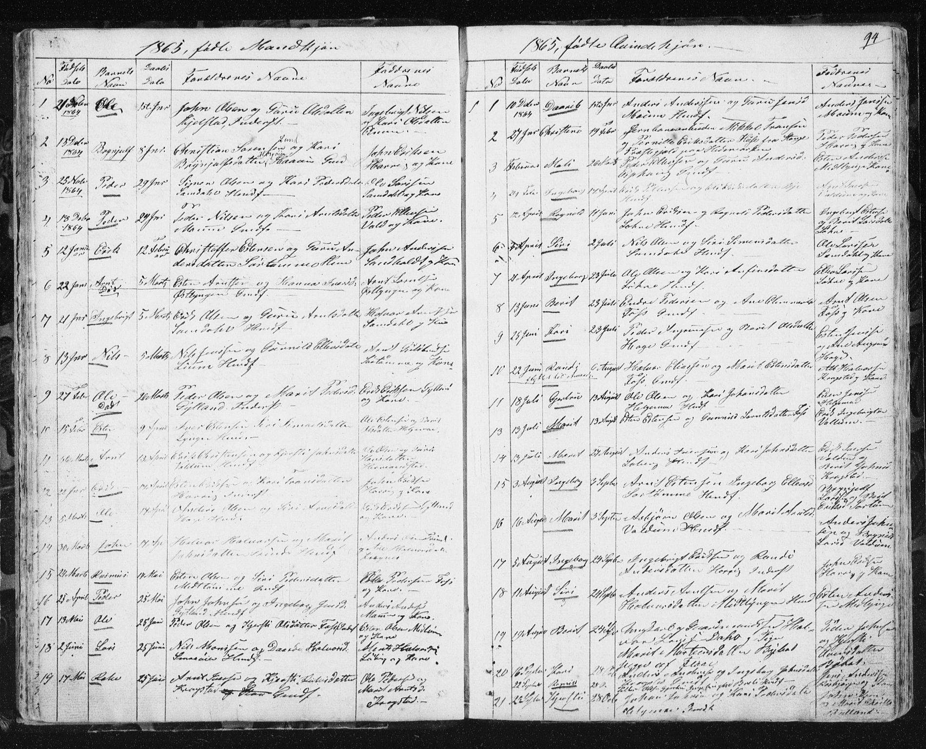 SAT, Ministerialprotokoller, klokkerbøker og fødselsregistre - Sør-Trøndelag, 692/L1110: Klokkerbok nr. 692C05, 1849-1889, s. 94