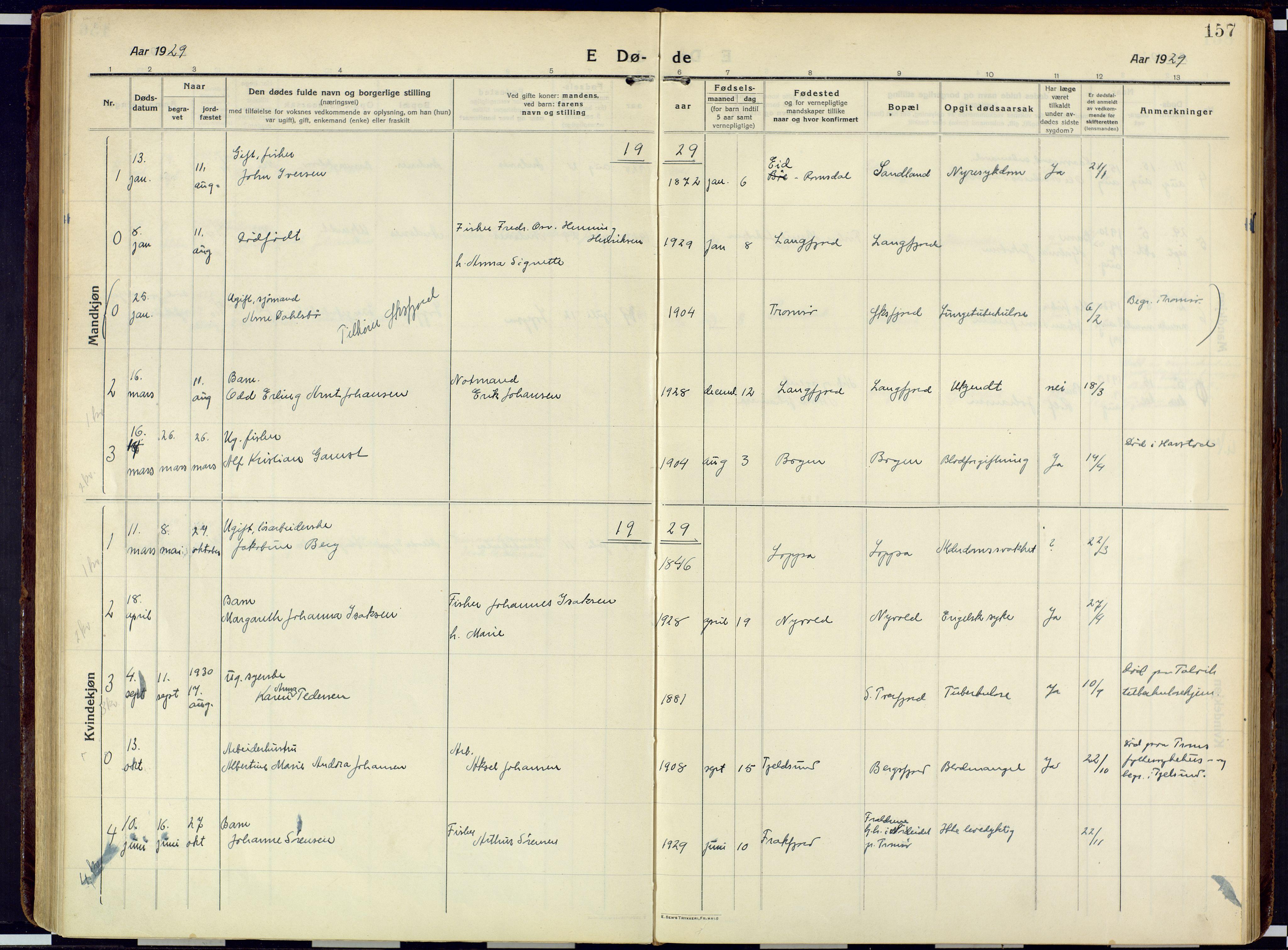 SATØ, Loppa sokneprestkontor, H/Ha/L0013kirke: Ministerialbok nr. 13, 1920-1932, s. 157