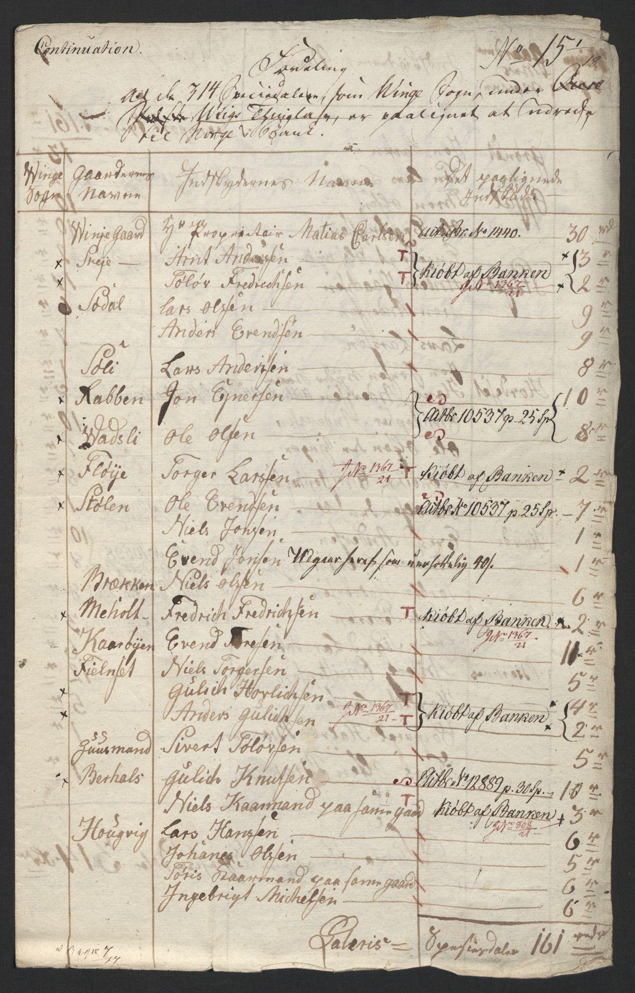 NOBA, Norges Bank/Sølvskatten 1816*, 1816-1819, s. 61