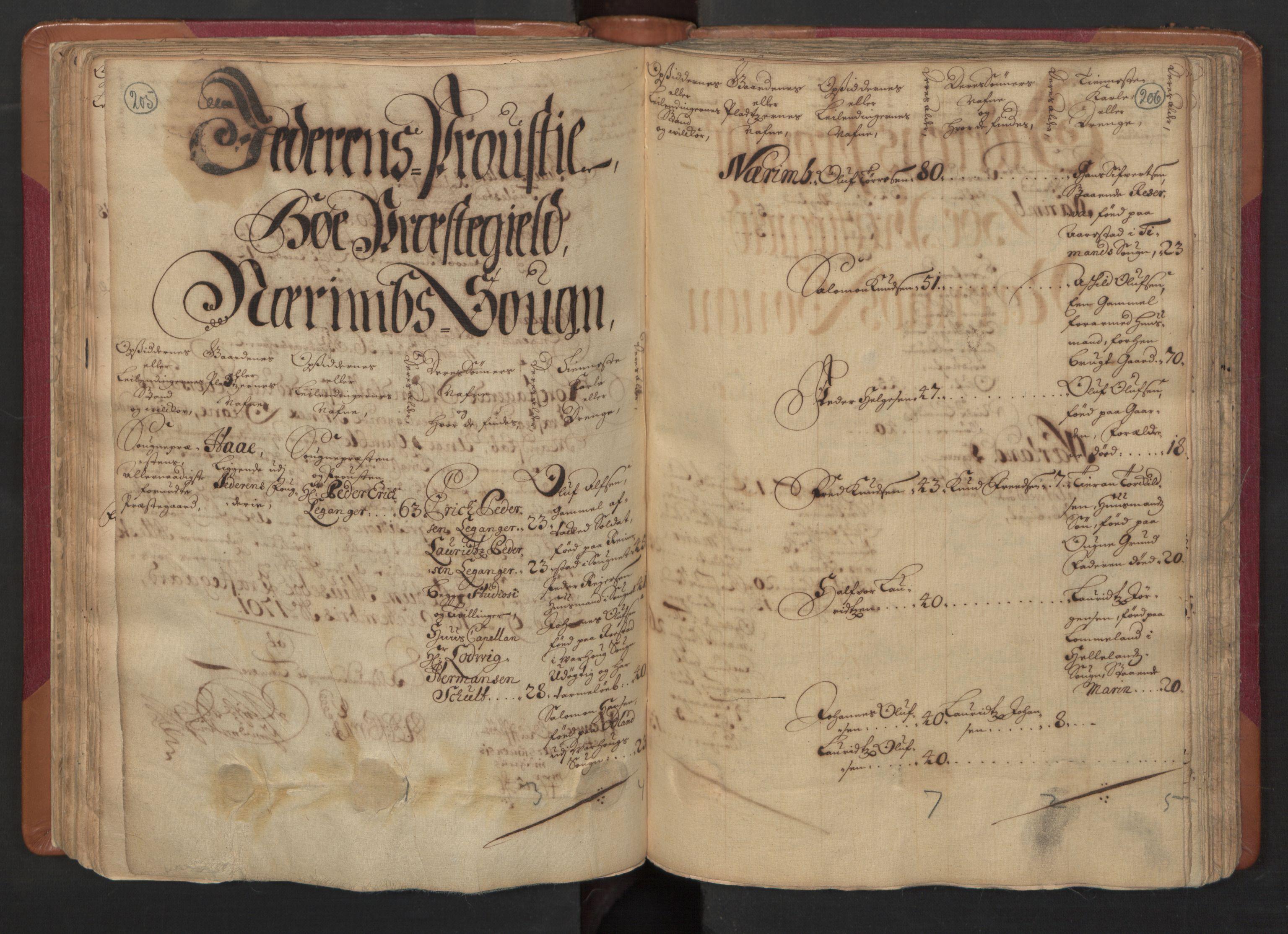 RA, Manntallet 1701, nr. 4: Jæren og Dalane fogderi, 1701, s. 205-206