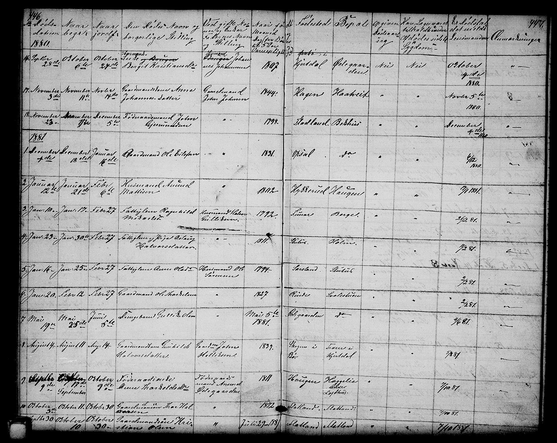 SAKO, Hjartdal kirkebøker, G/Ga/L0002: Klokkerbok nr. I 2, 1854-1888, s. 446-447