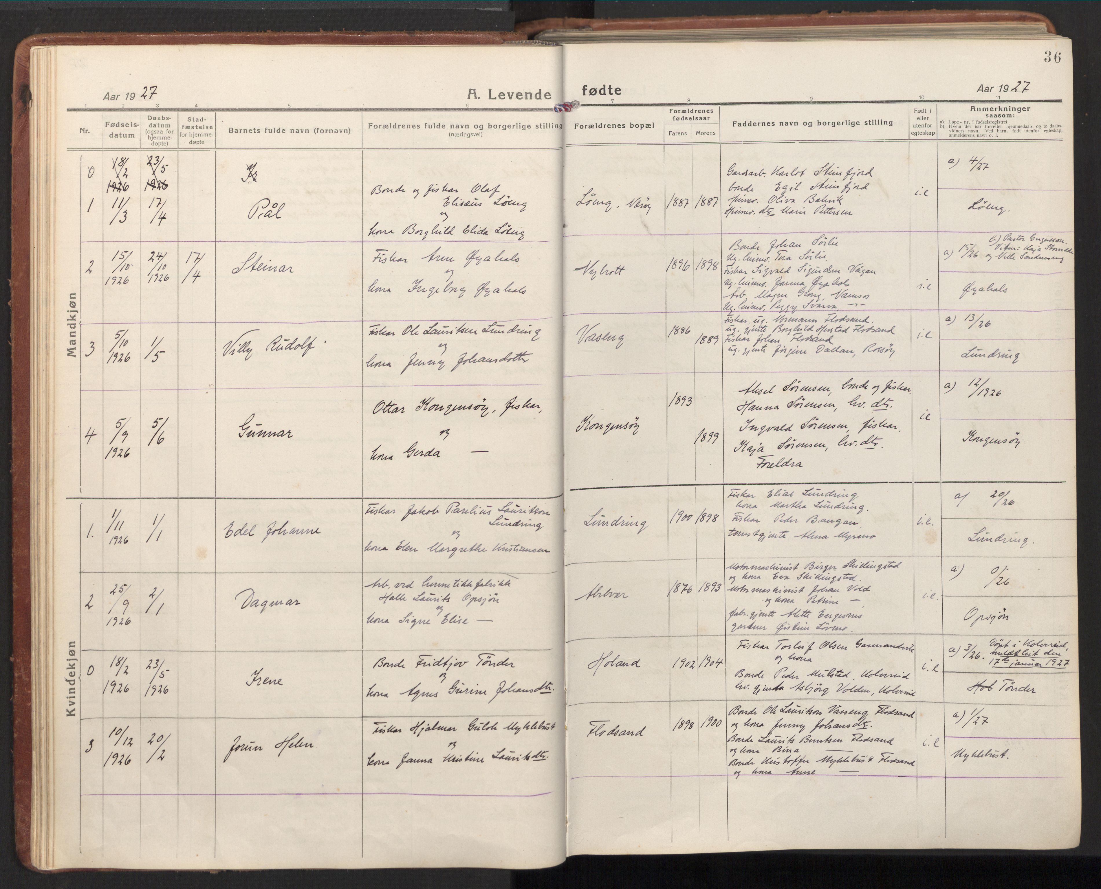 SAT, Ministerialprotokoller, klokkerbøker og fødselsregistre - Nord-Trøndelag, 784/L0678: Ministerialbok nr. 784A13, 1921-1938, s. 36