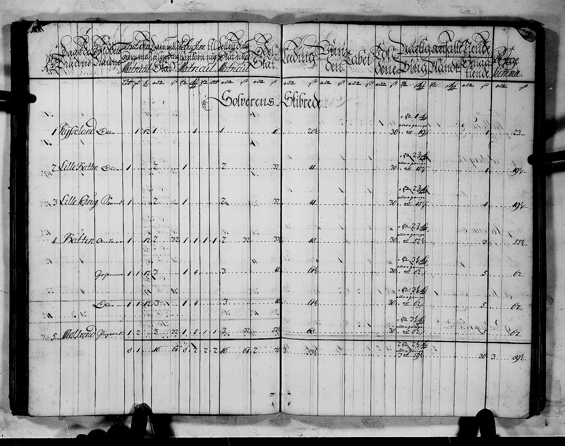 RA, Rentekammeret inntil 1814, Realistisk ordnet avdeling, N/Nb/Nbf/L0144: Indre Sogn matrikkelprotokoll, 1723, s. 148-149