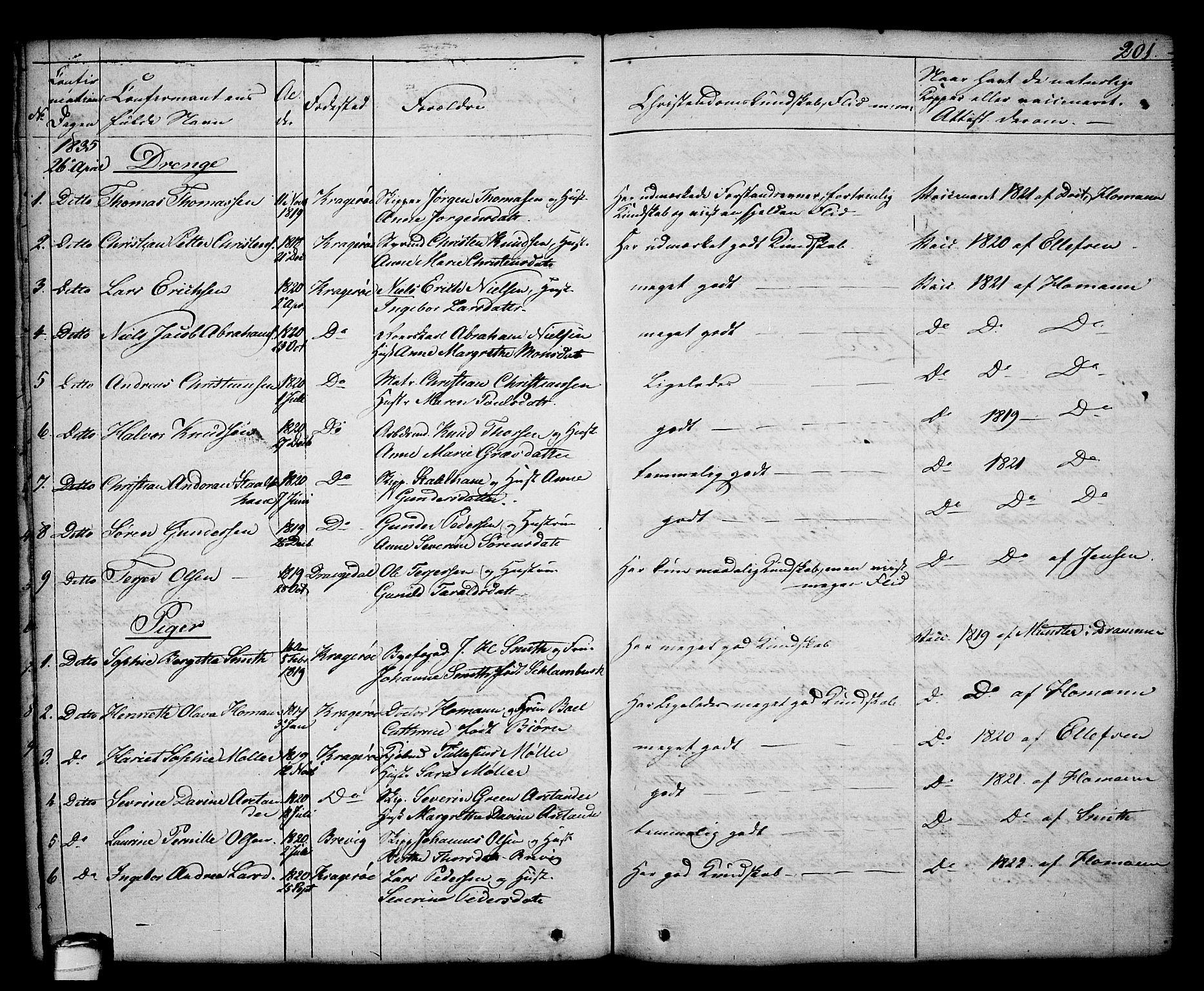 SAKO, Kragerø kirkebøker, G/Ga/L0003: Klokkerbok nr. 3, 1832-1852, s. 201