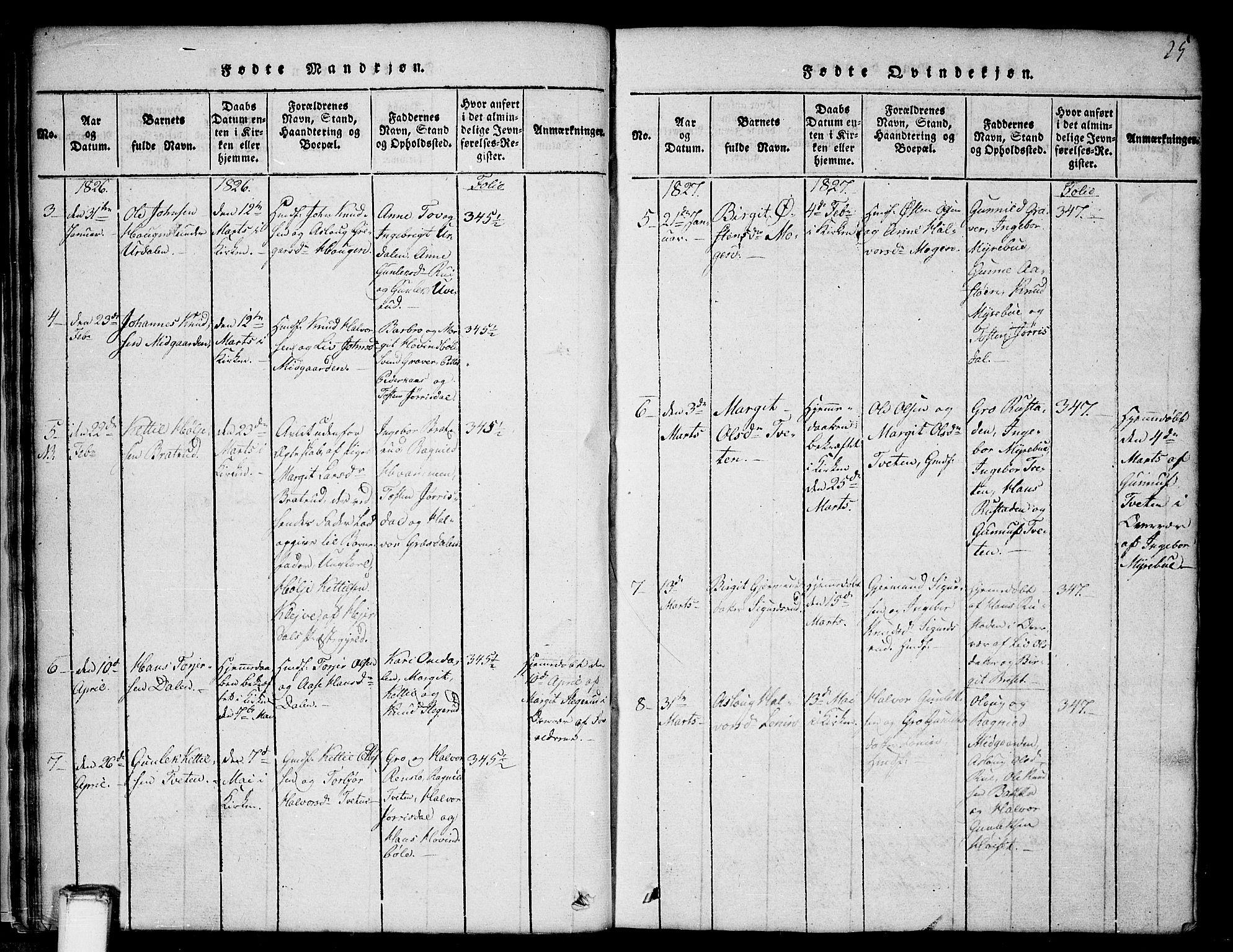 SAKO, Gransherad kirkebøker, G/Gb/L0001: Klokkerbok nr. II 1, 1815-1860, s. 25